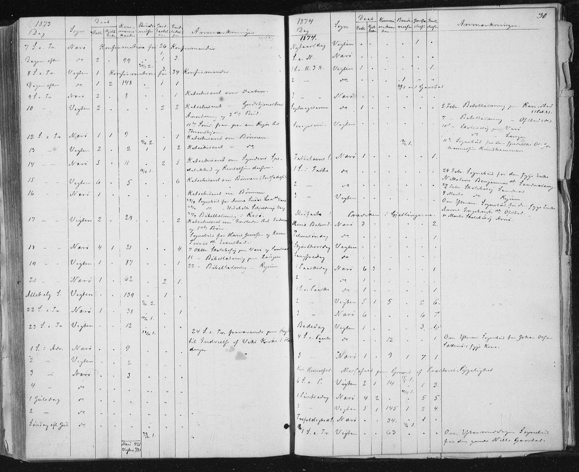 SAT, Ministerialprotokoller, klokkerbøker og fødselsregistre - Nord-Trøndelag, 784/L0670: Ministerialbok nr. 784A05, 1860-1876, s. 30