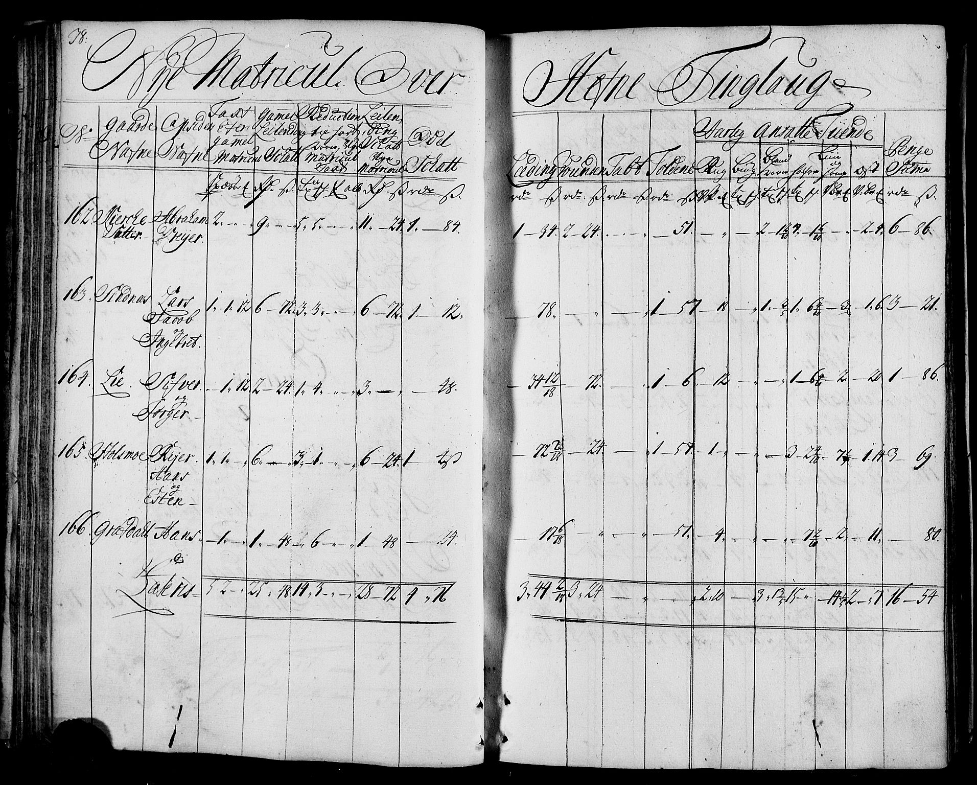 RA, Rentekammeret inntil 1814, Realistisk ordnet avdeling, N/Nb/Nbf/L0163: Fosen matrikkelprotokoll, 1723, s. 38