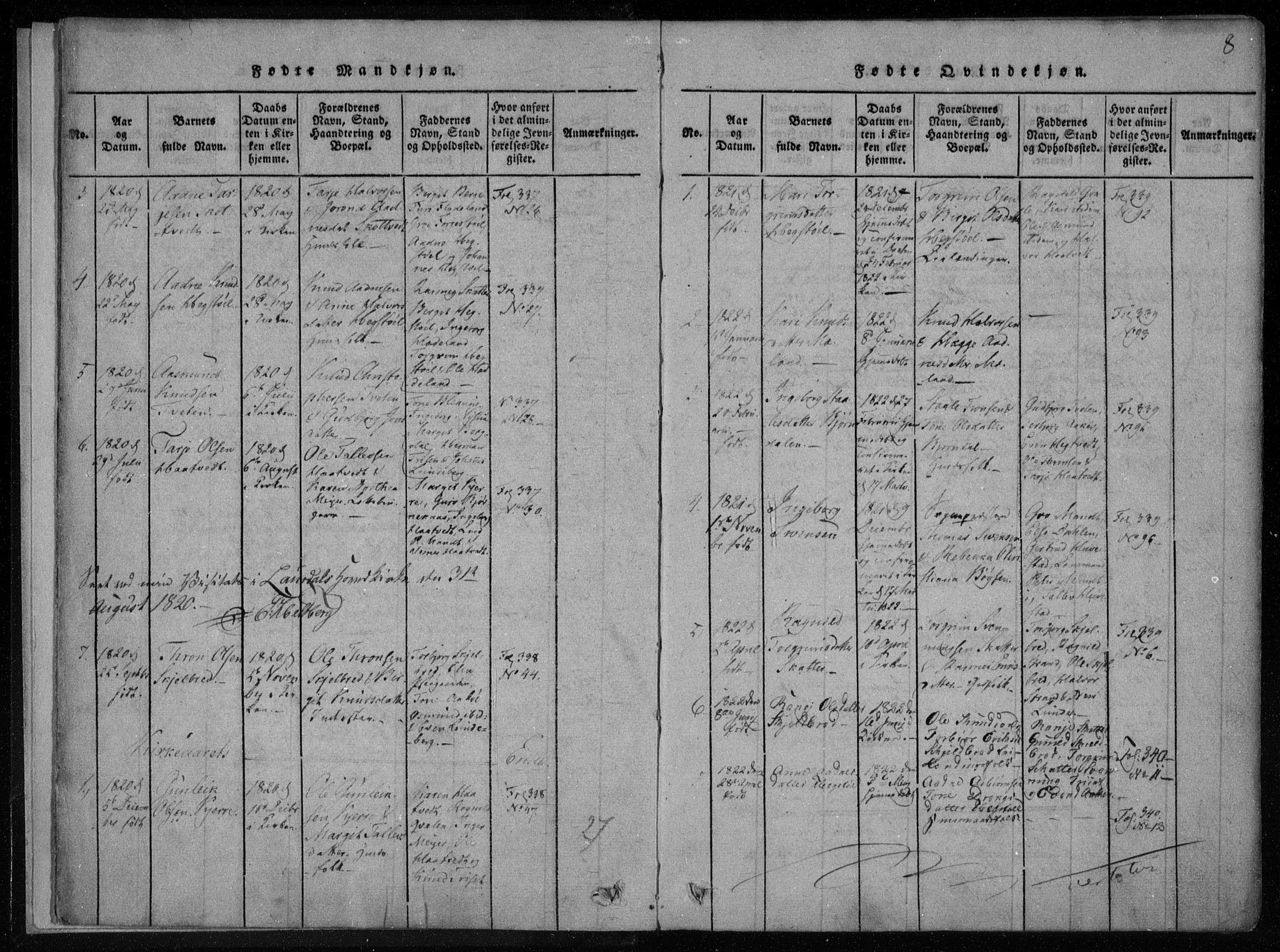 SAKO, Lårdal kirkebøker, F/Fa/L0005: Ministerialbok nr. I 5, 1815-1860, s. 8