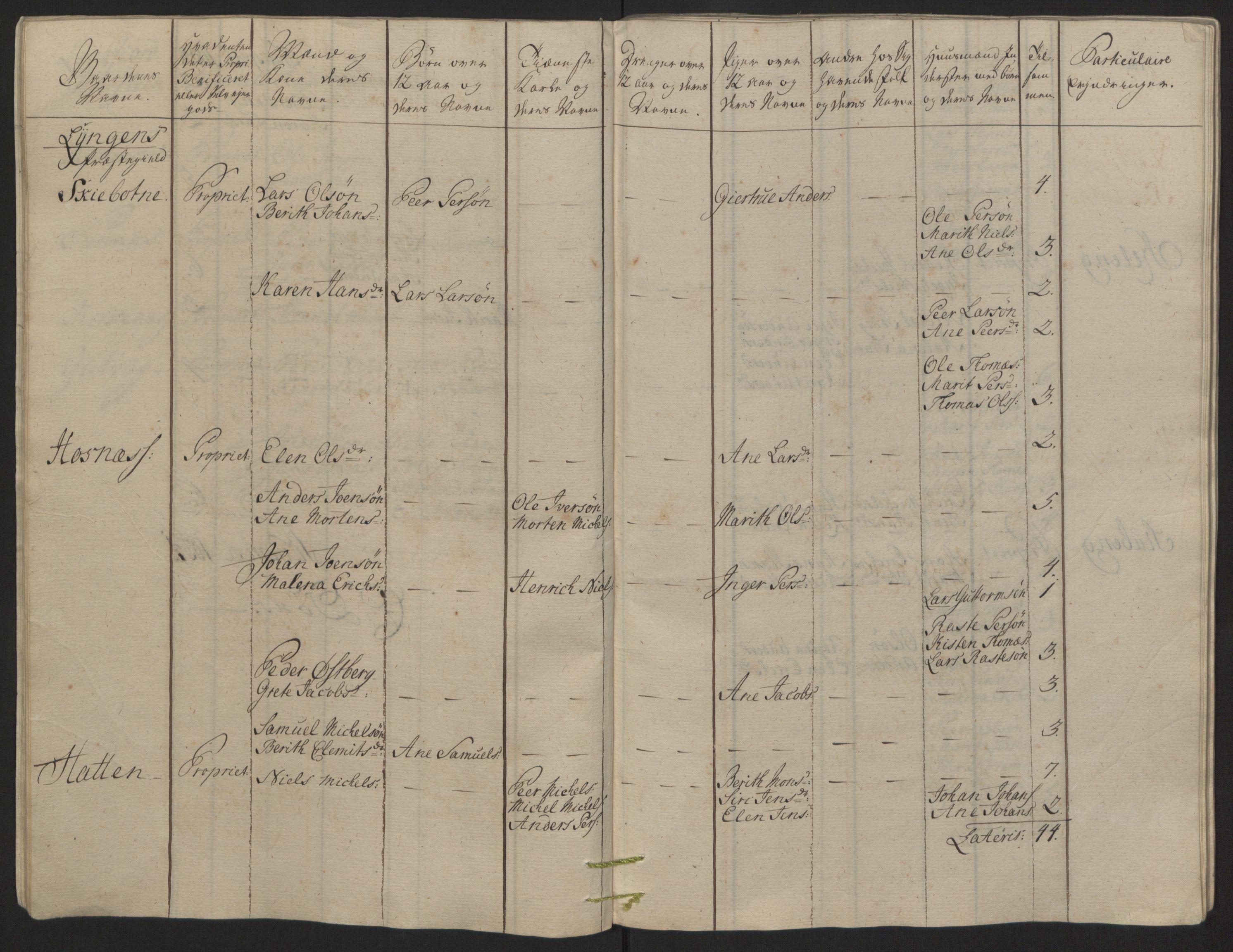 RA, Rentekammeret inntil 1814, Reviderte regnskaper, Fogderegnskap, R68/L4845: Ekstraskatten Senja og Troms, 1762-1765, s. 137