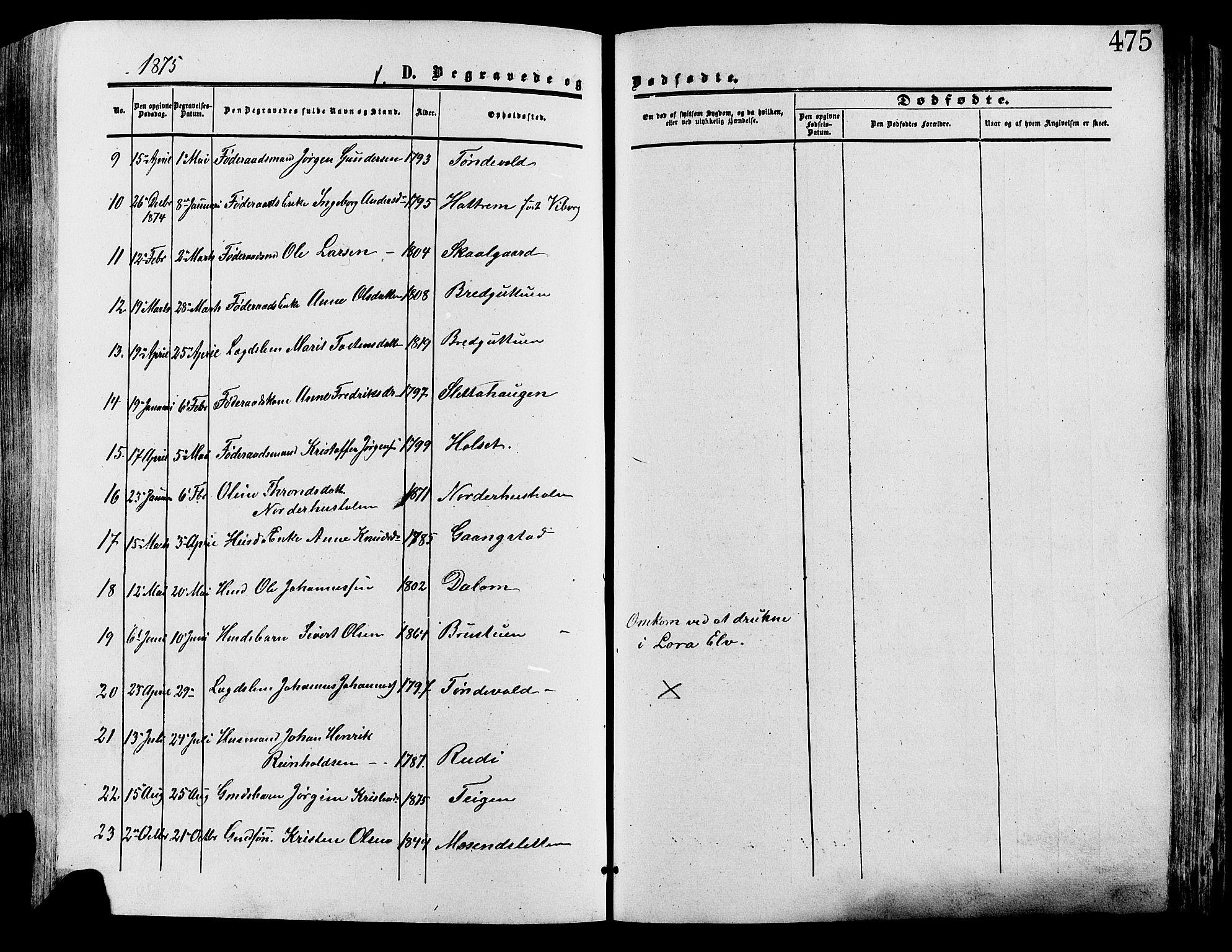 SAH, Lesja prestekontor, Ministerialbok nr. 8, 1854-1880, s. 475
