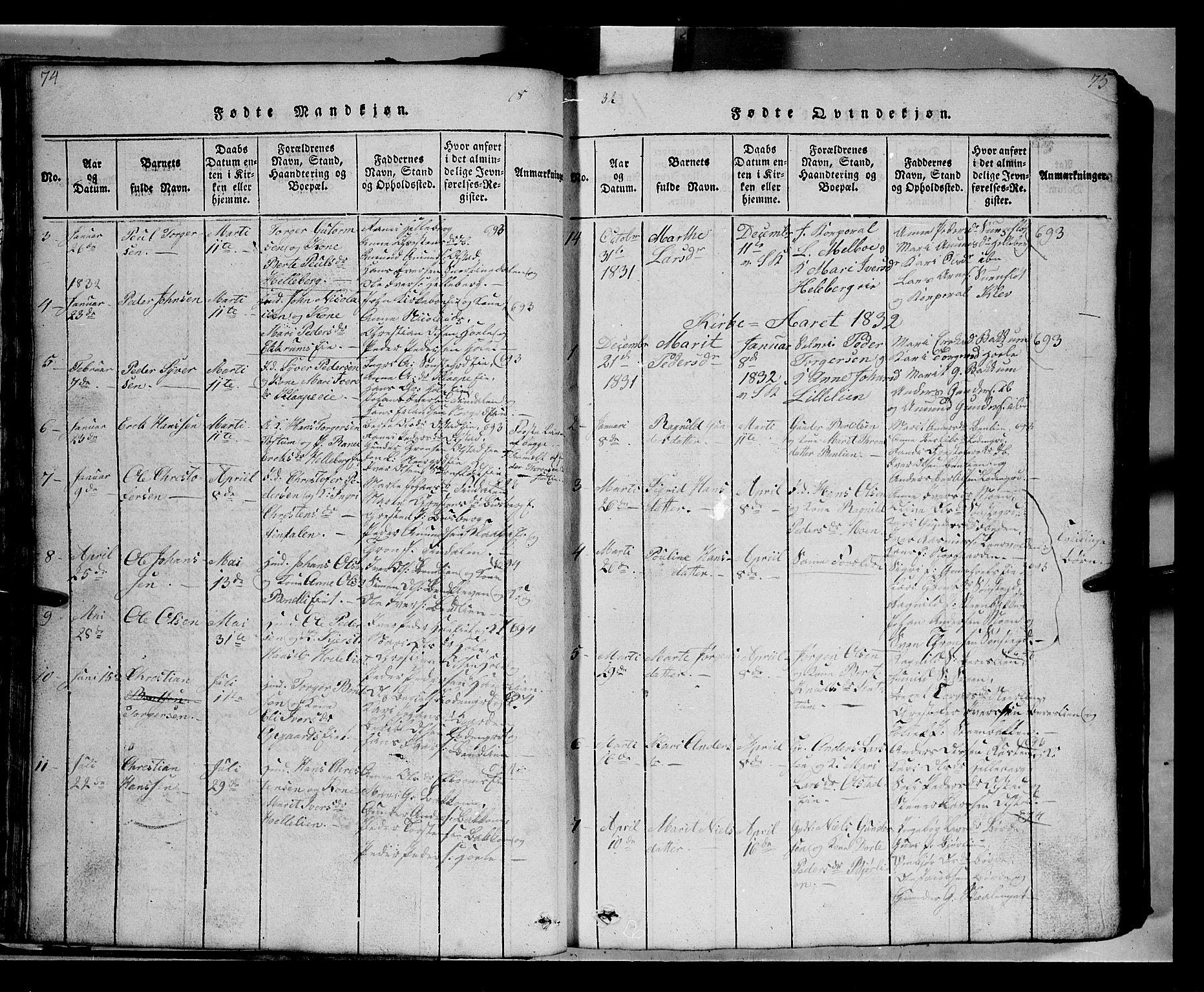 SAH, Gausdal prestekontor, Klokkerbok nr. 2, 1818-1874, s. 74-75