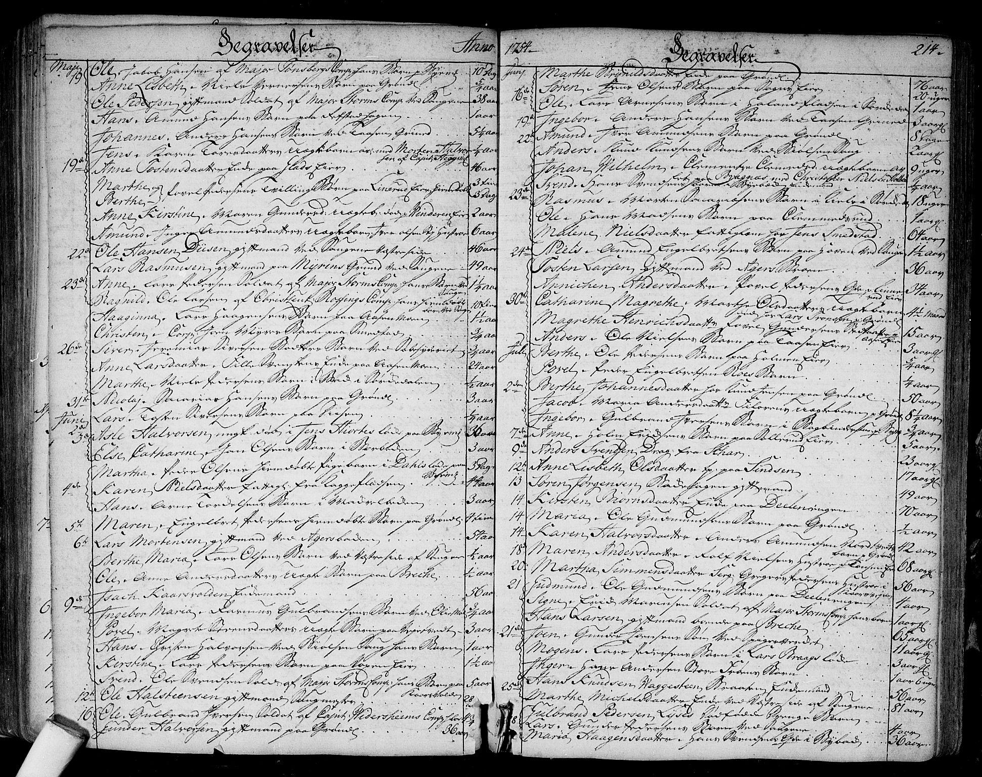 SAO, Aker prestekontor kirkebøker, F/L0008: Ministerialbok nr. 8, 1749-1765, s. 214
