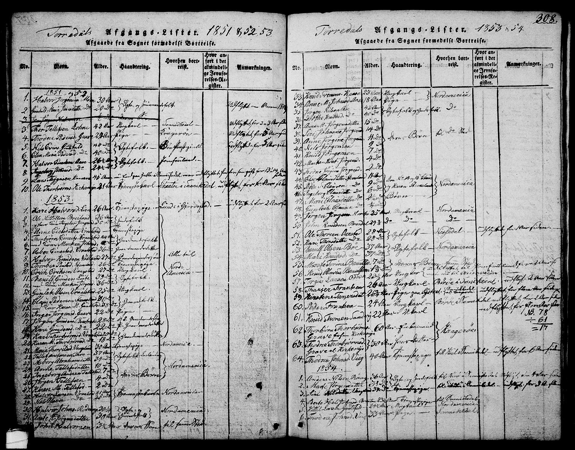 SAKO, Drangedal kirkebøker, G/Ga/L0001: Klokkerbok nr. I 1 /2, 1814-1856, s. 308