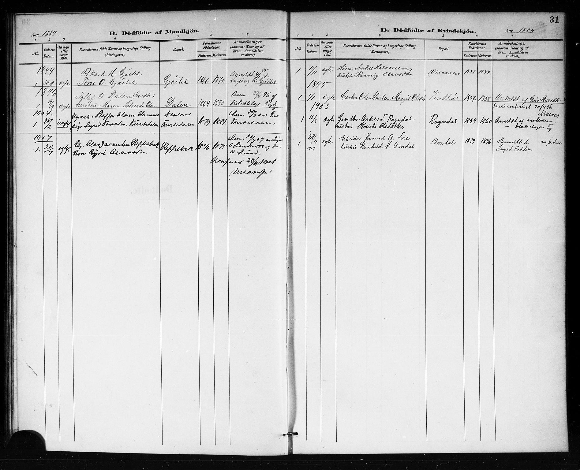 SAKO, Lårdal kirkebøker, G/Gb/L0003: Klokkerbok nr. II 3, 1889-1920, s. 31