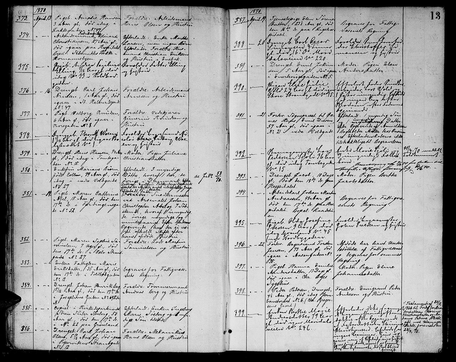 SAO, Oslo skifterett, G/Ga/Gaa/L0008: Dødsfallsprotokoll, 1870-1874, s. 12b-13a