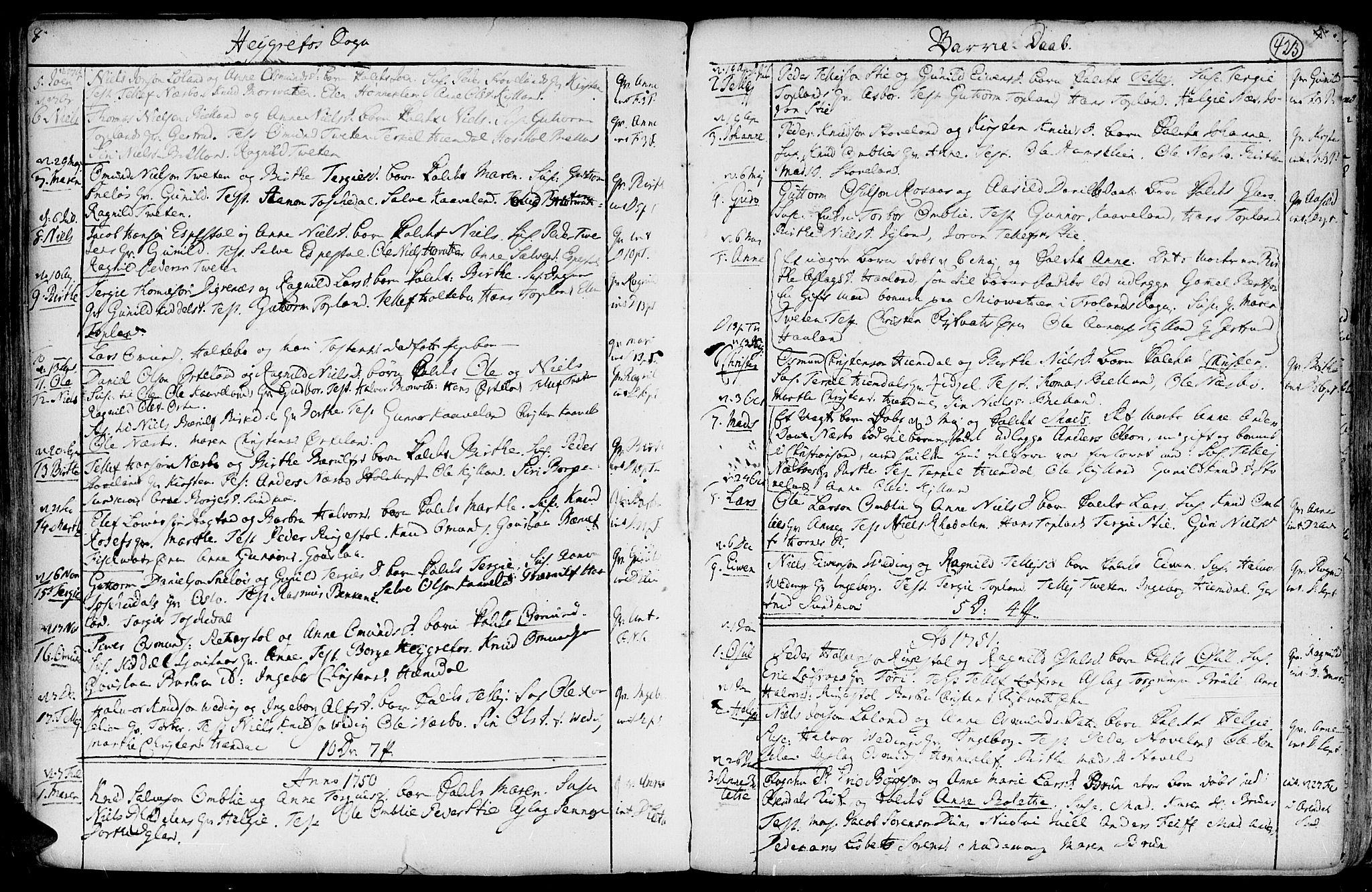 SAK, Hommedal sokneprestkontor, F/Fa/Fab/L0002: Ministerialbok nr. A 2 /3, 1740-1821, s. 423