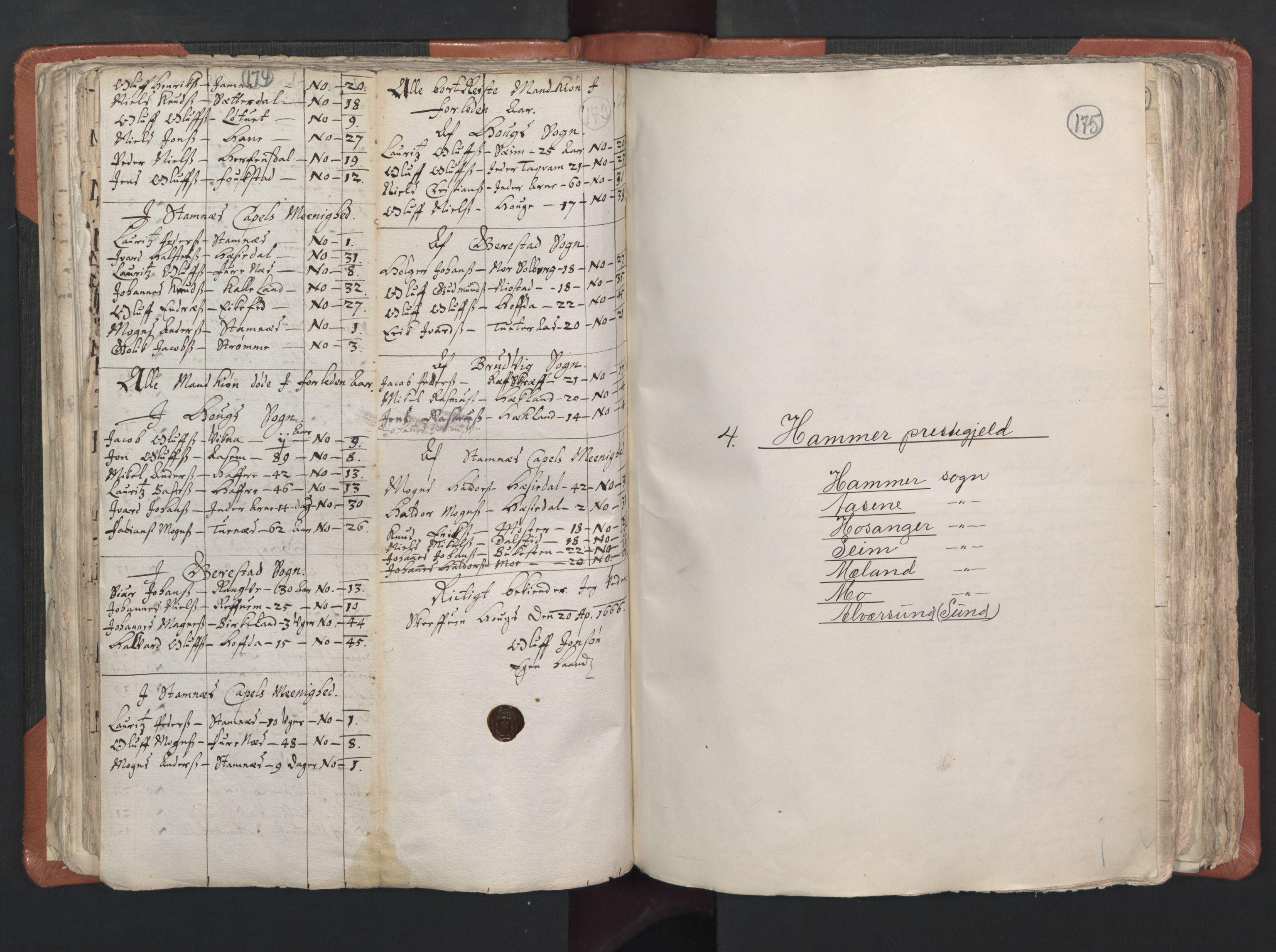 RA, Sogneprestenes manntall 1664-1666, nr. 22: Nordhordland prosti, 1664-1666, s. 174-175