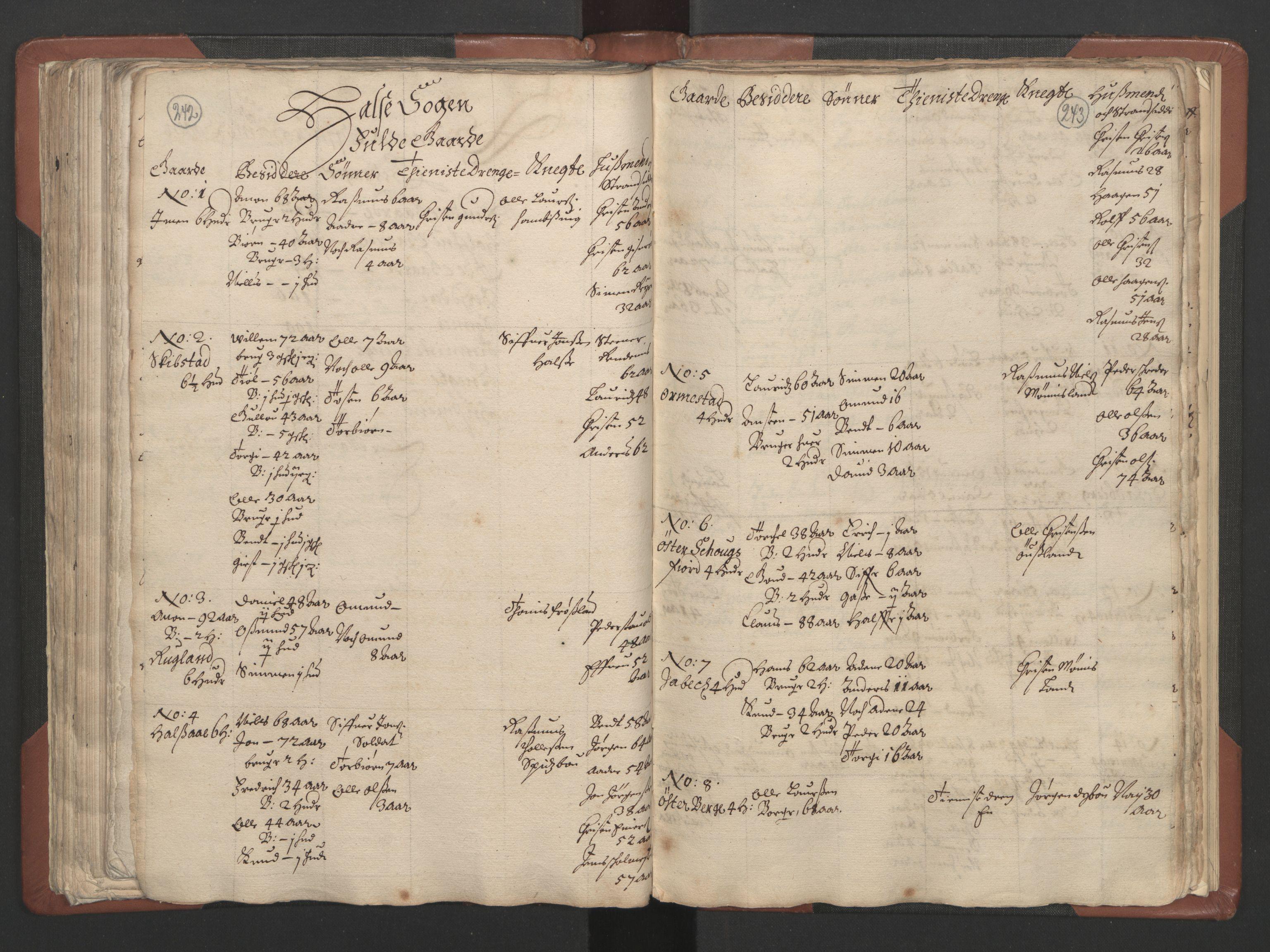 RA, Fogdenes og sorenskrivernes manntall 1664-1666, nr. 9: Mandal len, 1664-1666, s. 242-243