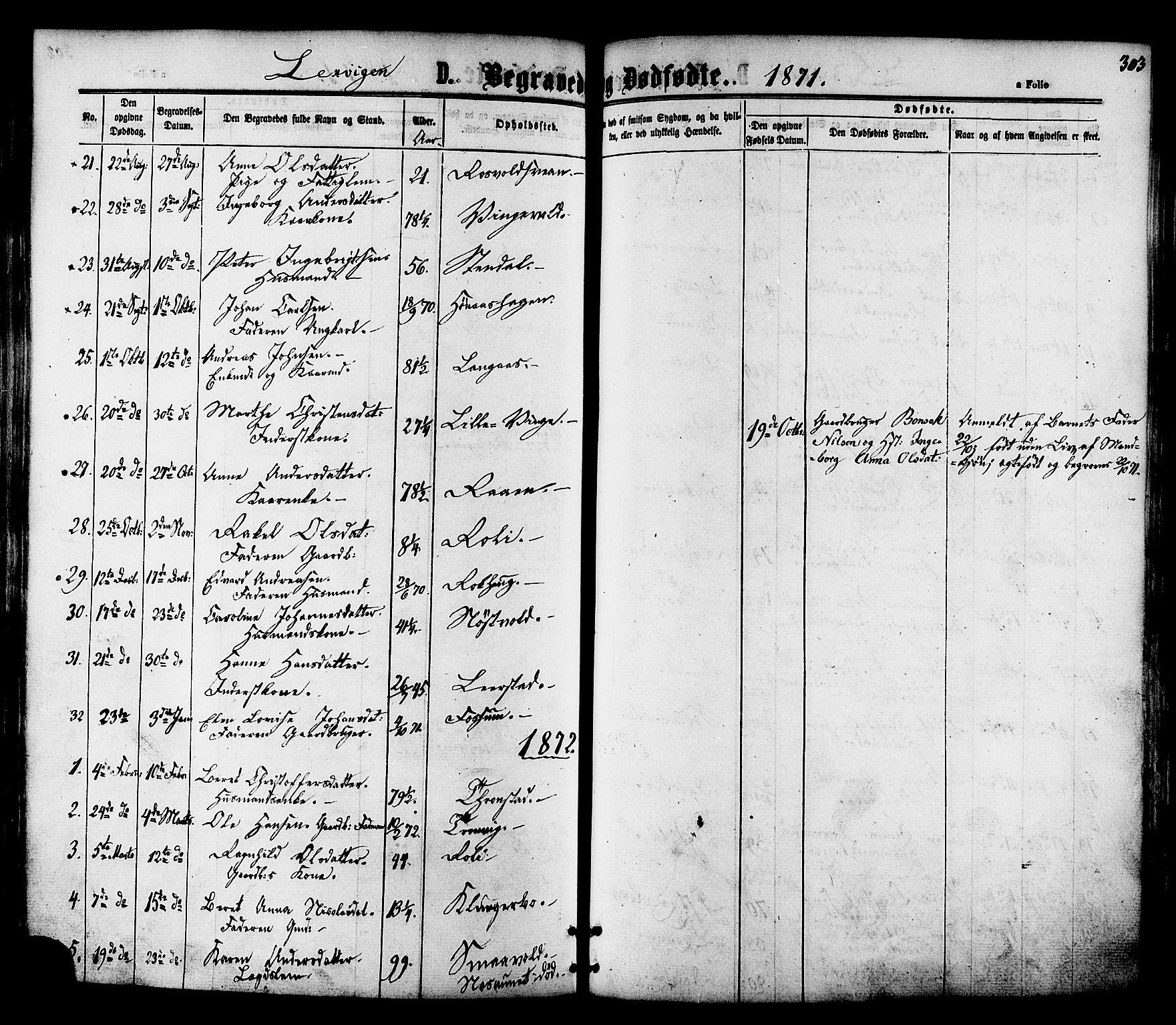 SAT, Ministerialprotokoller, klokkerbøker og fødselsregistre - Nord-Trøndelag, 701/L0009: Ministerialbok nr. 701A09 /1, 1864-1882, s. 303