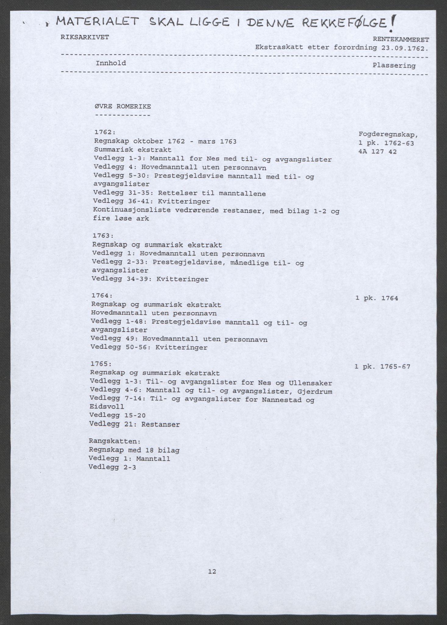 RA, Rentekammeret inntil 1814, Reviderte regnskaper, Fogderegnskap, R12/L0804: Ekstraskatten Øvre Romerike, 1764, s. 2