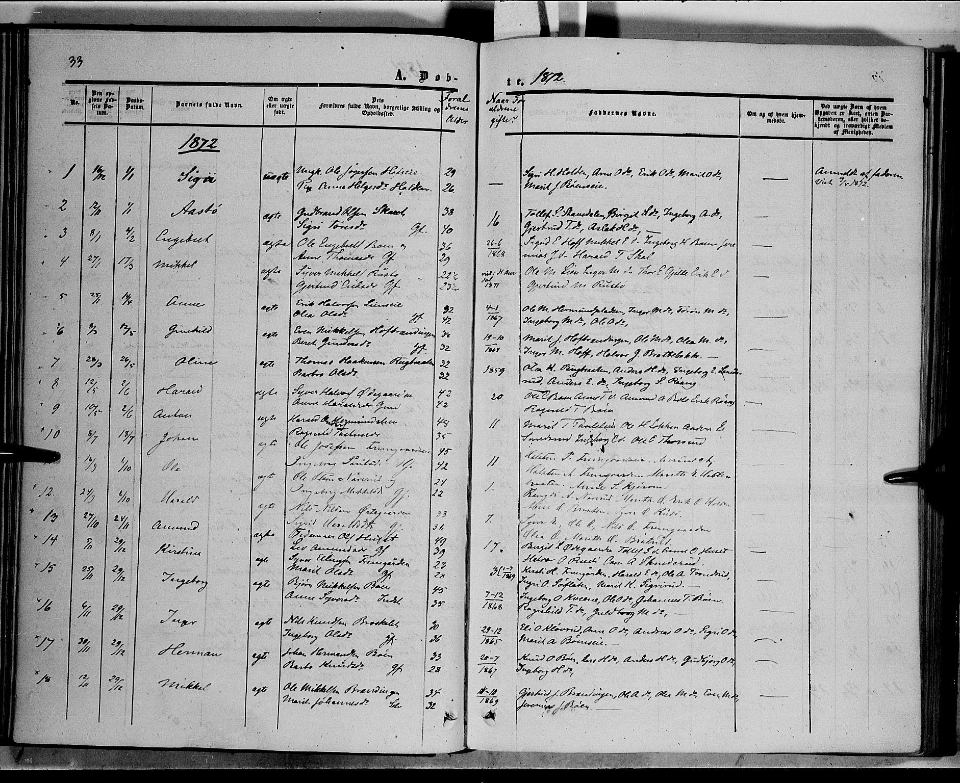 SAH, Sør-Aurdal prestekontor, Ministerialbok nr. 6, 1849-1876, s. 33