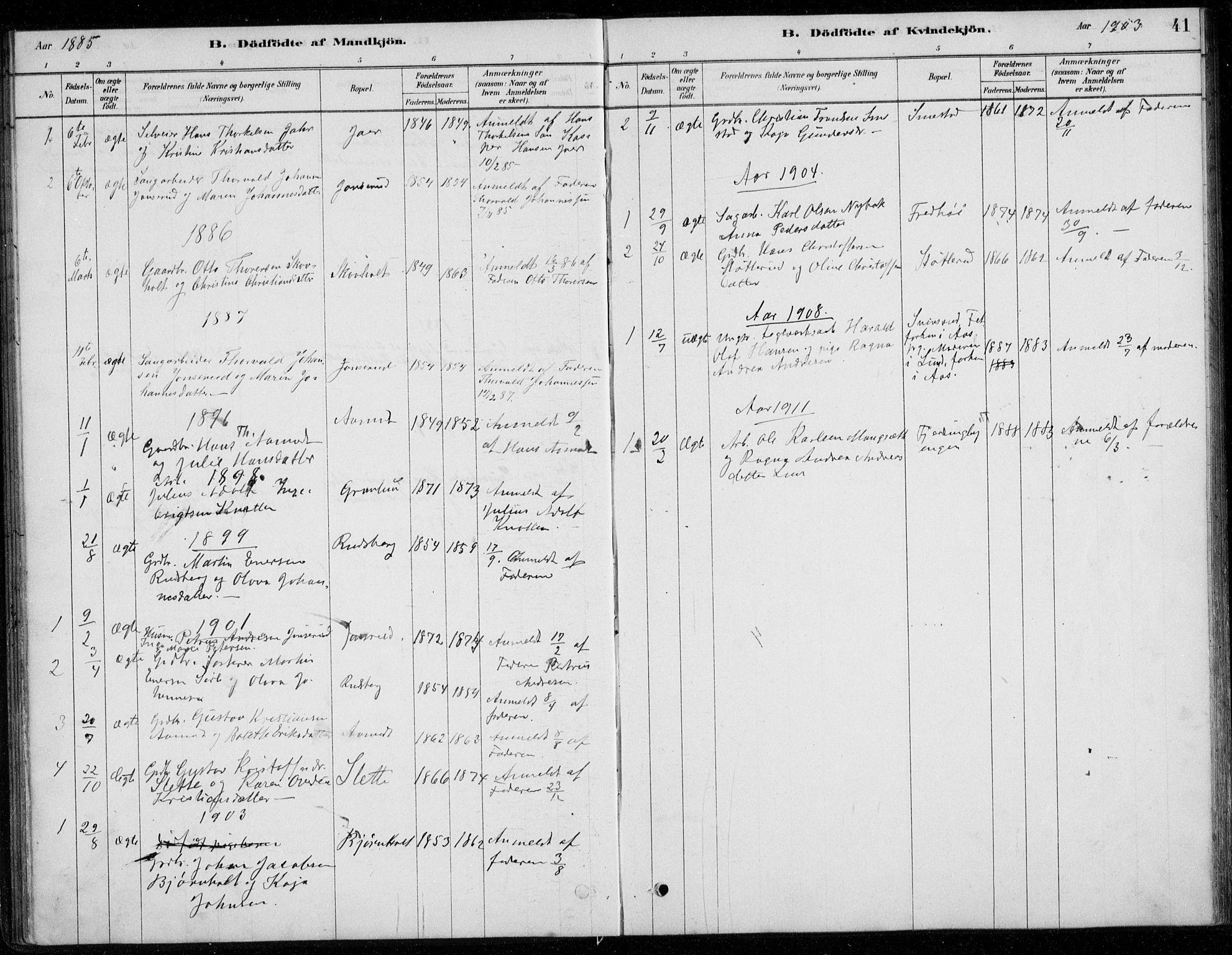 SAO, Fet prestekontor Kirkebøker, G/Gb/L0002: Klokkerbok nr. II 2, 1878-1911, s. 41