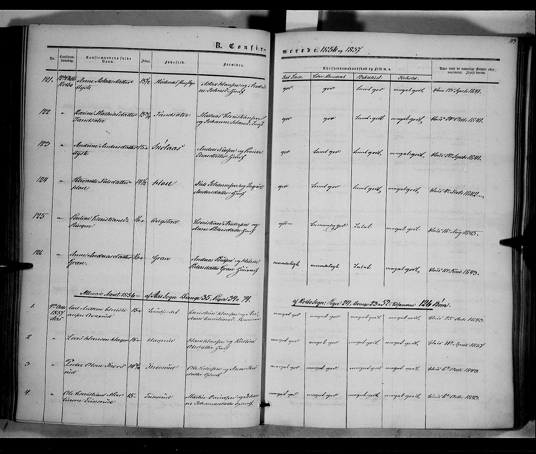 SAH, Vestre Toten prestekontor, Ministerialbok nr. 6, 1856-1861, s. 143