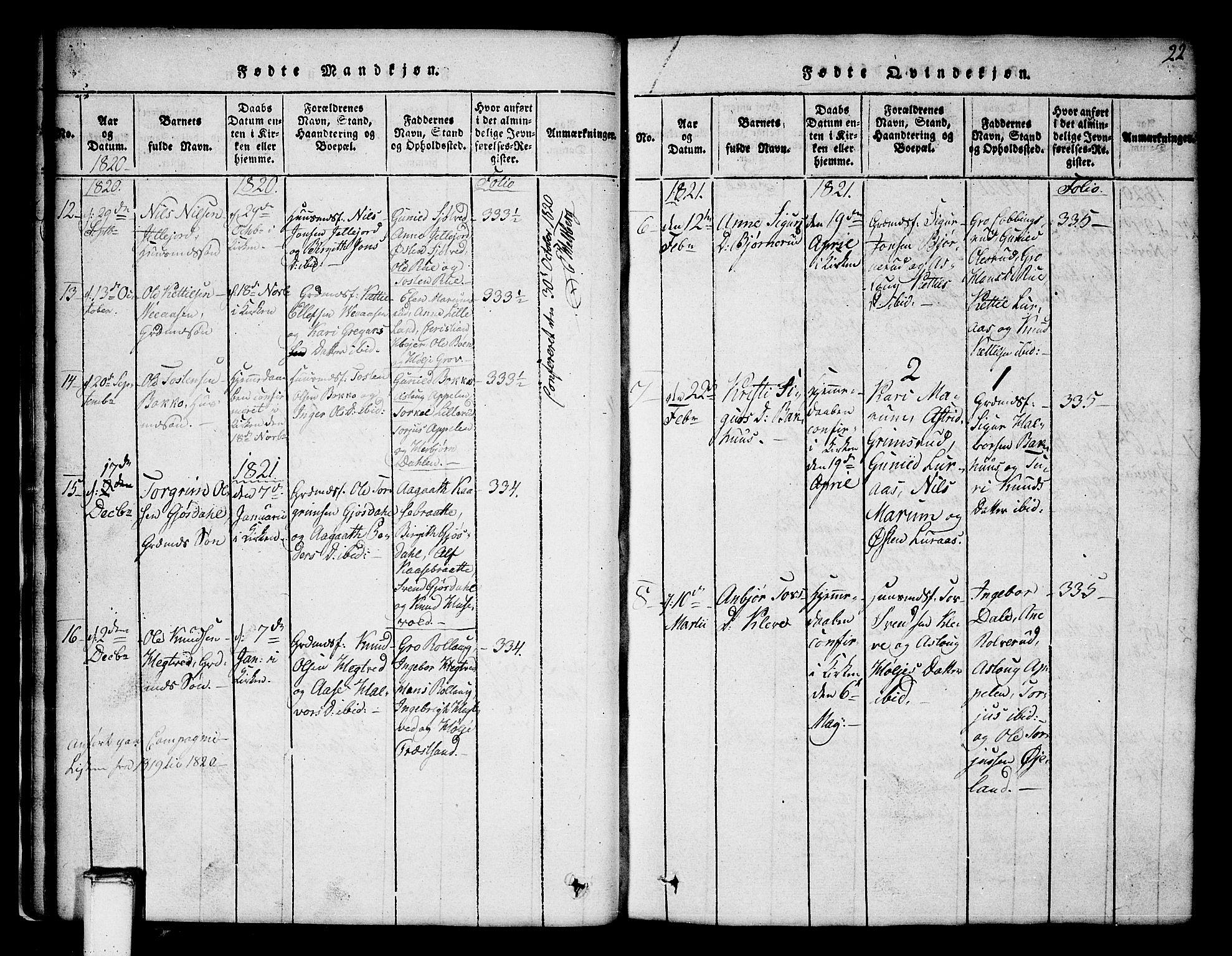 SAKO, Tinn kirkebøker, G/Ga/L0001: Klokkerbok nr. I 1, 1815-1850, s. 22