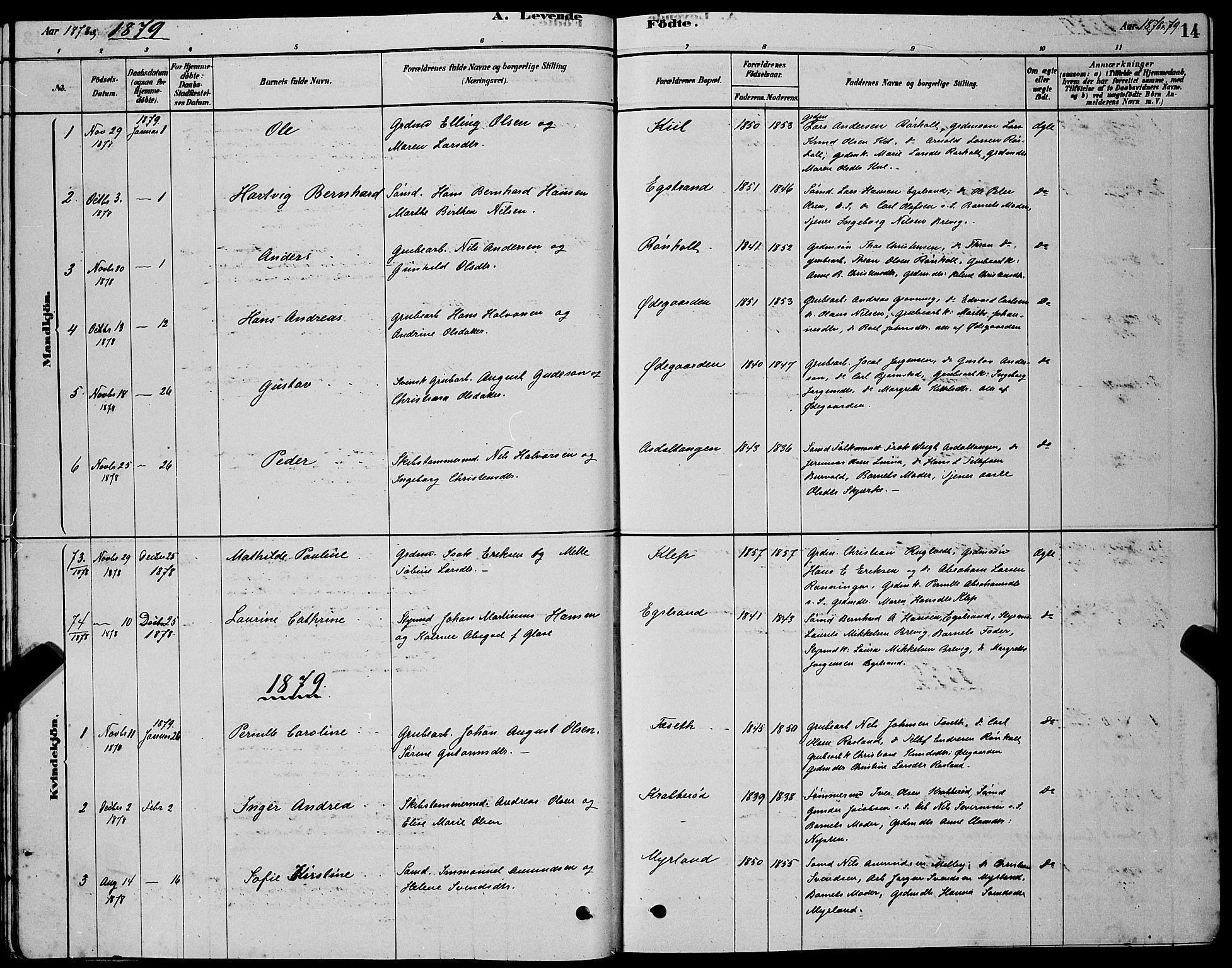 SAKO, Bamble kirkebøker, G/Ga/L0008: Klokkerbok nr. I 8, 1878-1888, s. 14