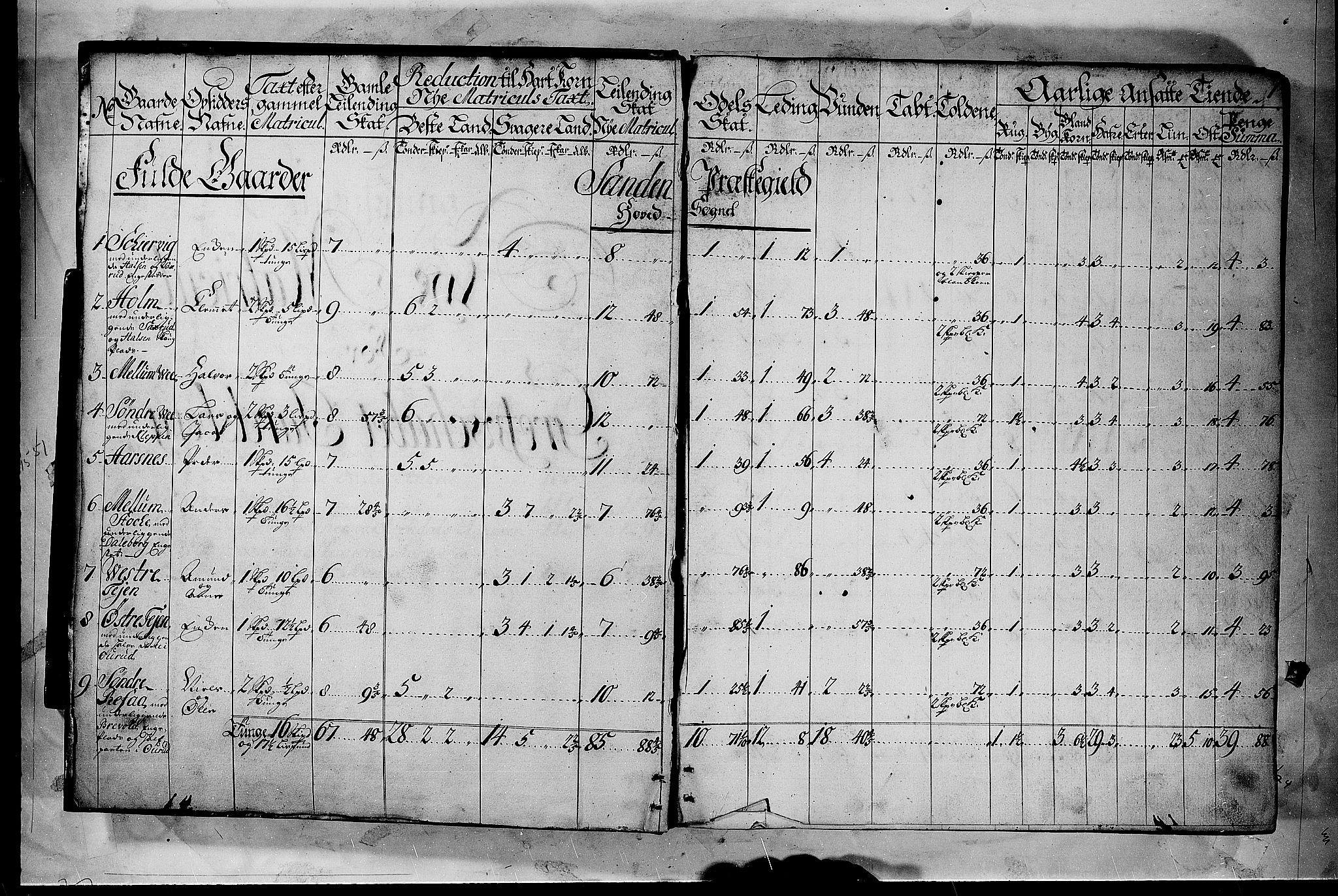 RA, Rentekammeret inntil 1814, Realistisk ordnet avdeling, N/Nb/Nbf/L0116: Jarlsberg grevskap matrikkelprotokoll, 1723, s. 1a