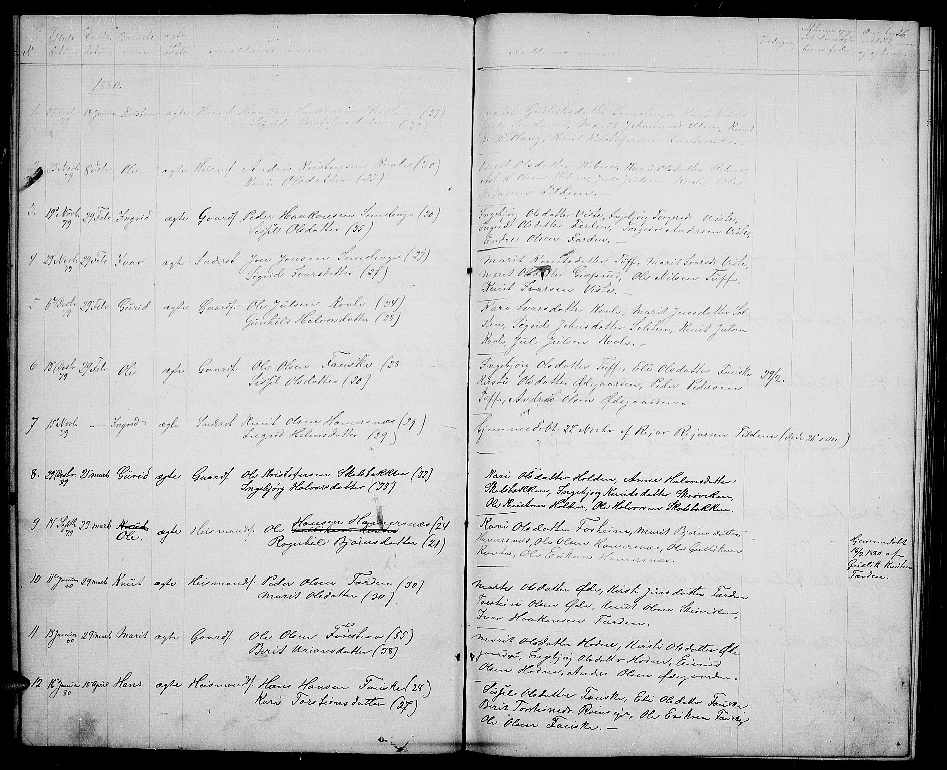 SAH, Vestre Slidre prestekontor, Klokkerbok nr. 3, 1869-1882, s. 26