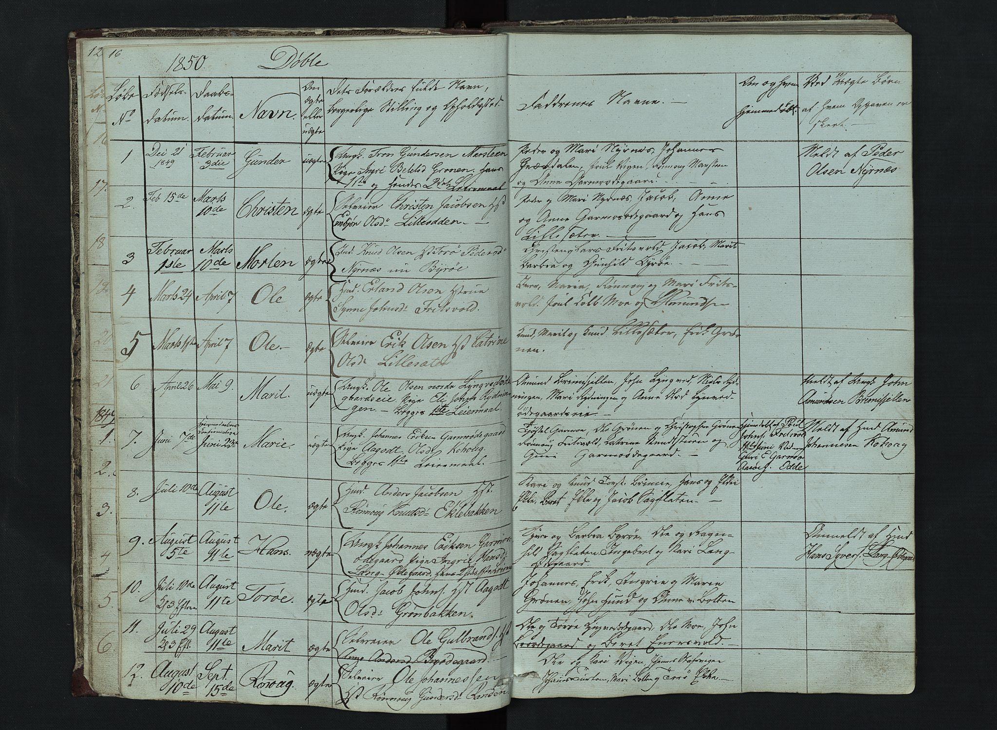 SAH, Lom prestekontor, L/L0014: Klokkerbok nr. 14, 1845-1876, s. 16-17