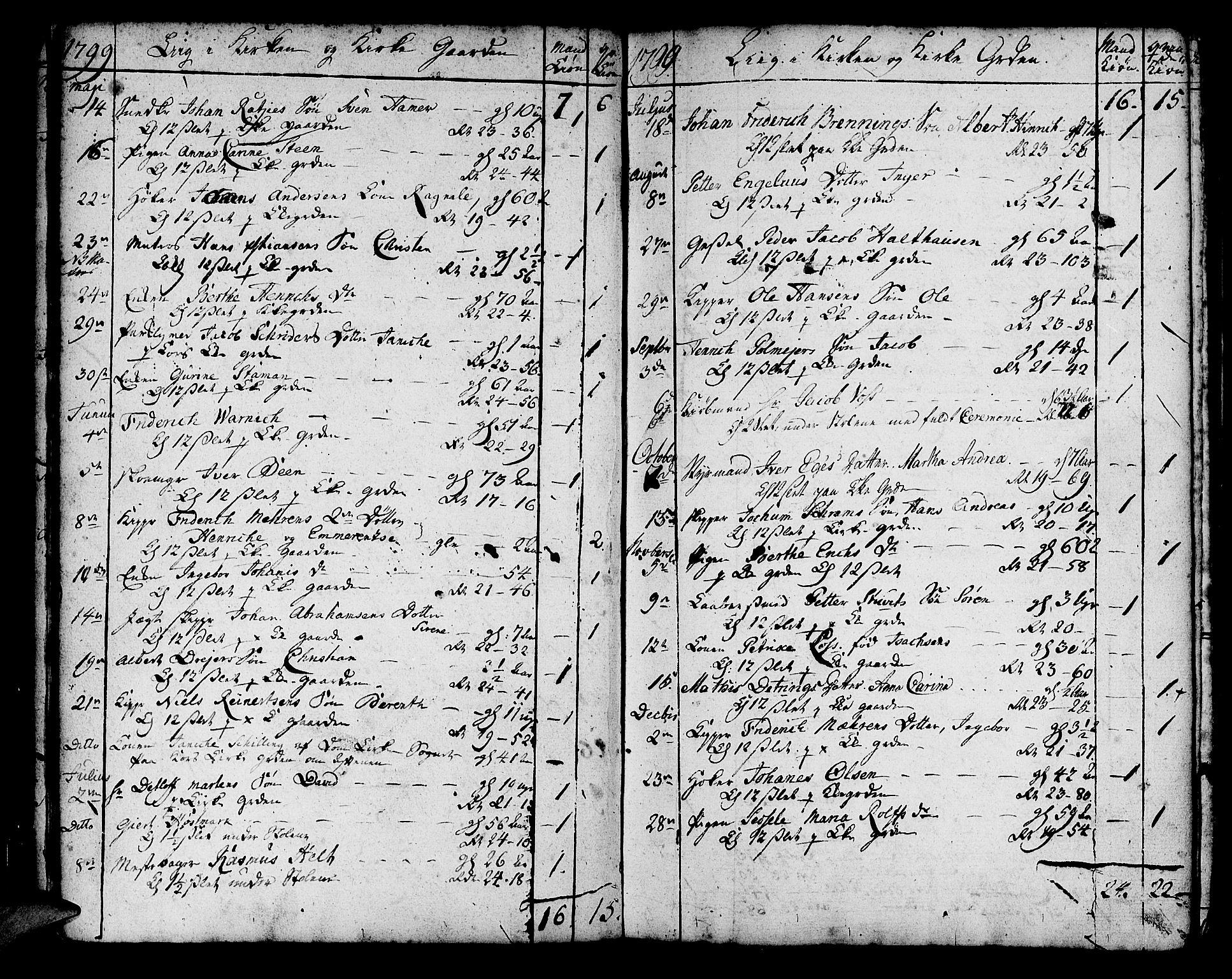 SAB, Korskirken Sokneprestembete, H/Haa/L0012: Ministerialbok nr. A 12, 1786-1832, s. 158