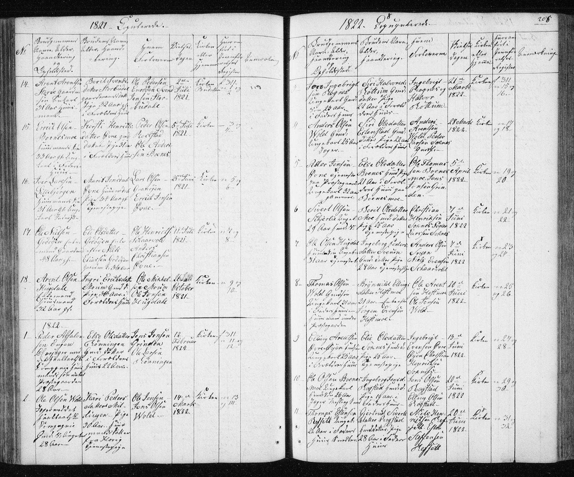 SAT, Ministerialprotokoller, klokkerbøker og fødselsregistre - Sør-Trøndelag, 687/L1017: Klokkerbok nr. 687C01, 1816-1837, s. 206