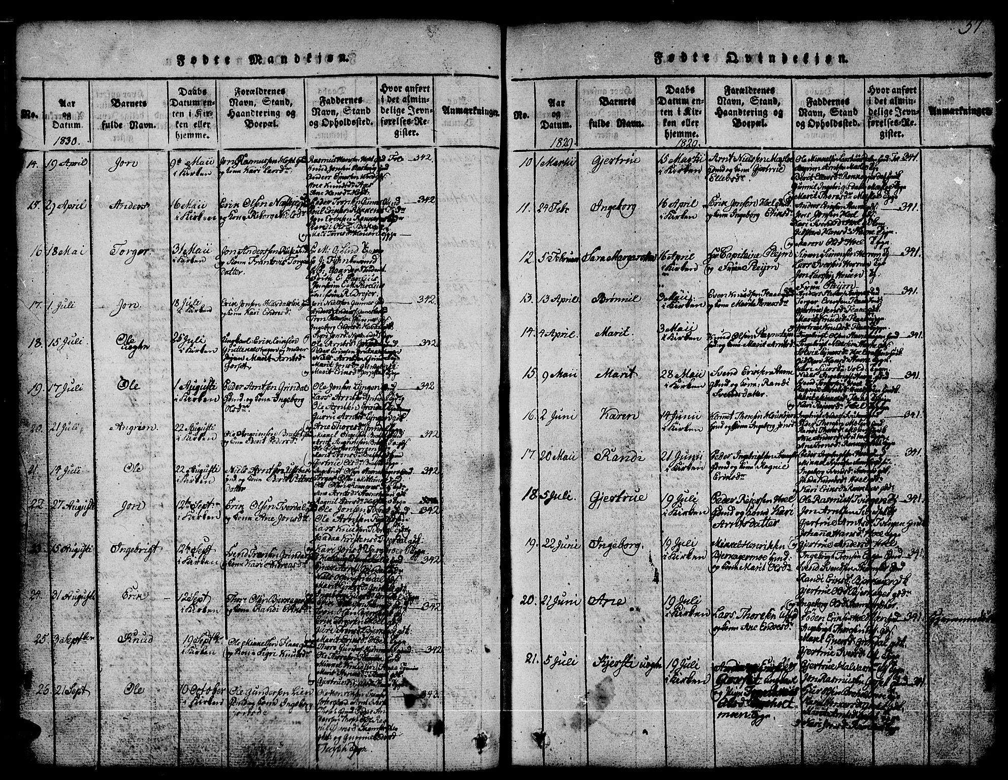 SAT, Ministerialprotokoller, klokkerbøker og fødselsregistre - Sør-Trøndelag, 674/L0874: Klokkerbok nr. 674C01, 1816-1860, s. 37