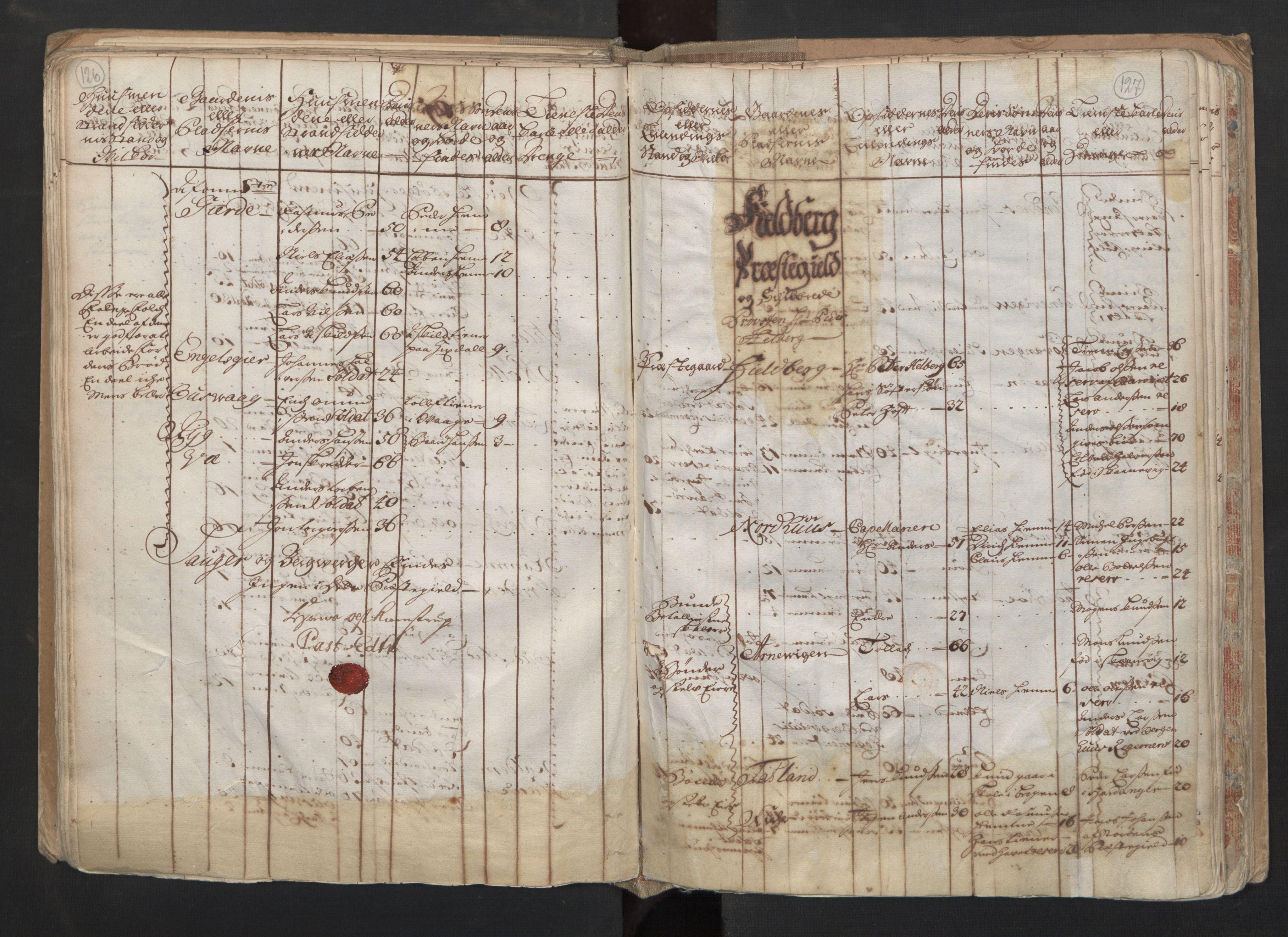RA, Manntallet 1701, nr. 6: Sunnhordland fogderi og Hardanger fogderi, 1701, s. 126-127