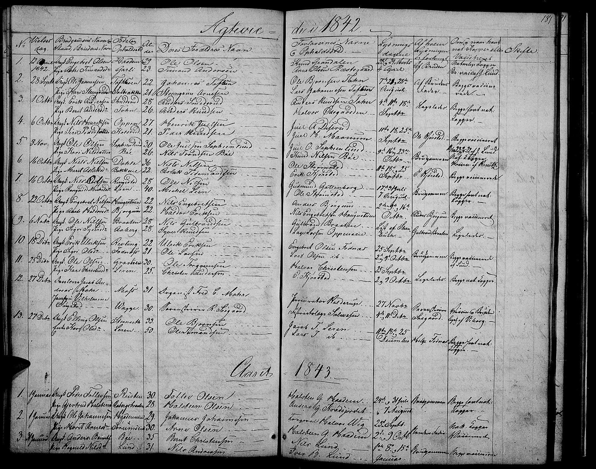 SAH, Nord-Aurdal prestekontor, Klokkerbok nr. 2, 1842-1877, s. 181