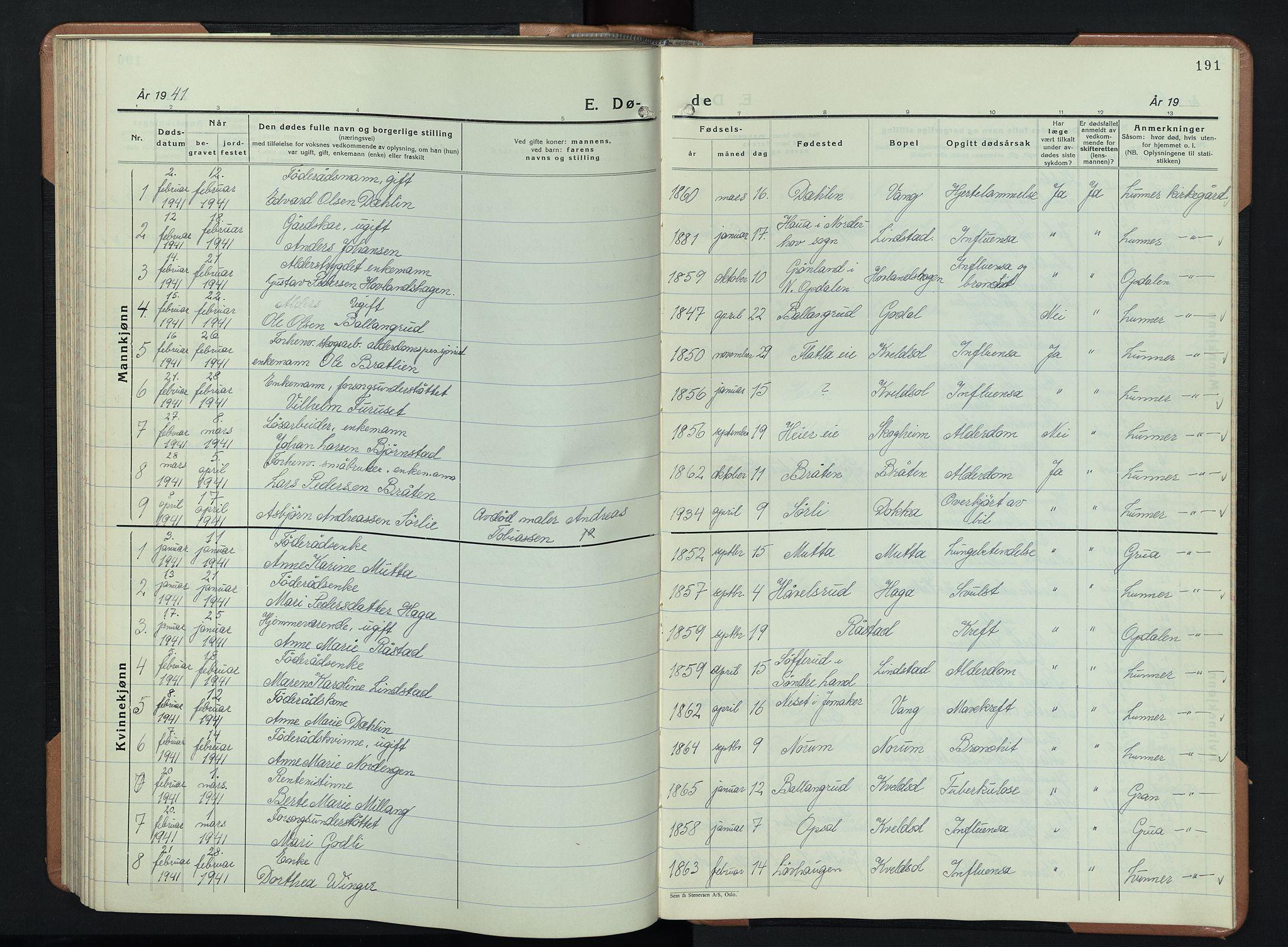 SAH, Lunner prestekontor, H/Ha/Hab/L0003: Klokkerbok nr. 3, 1933-1945, s. 191
