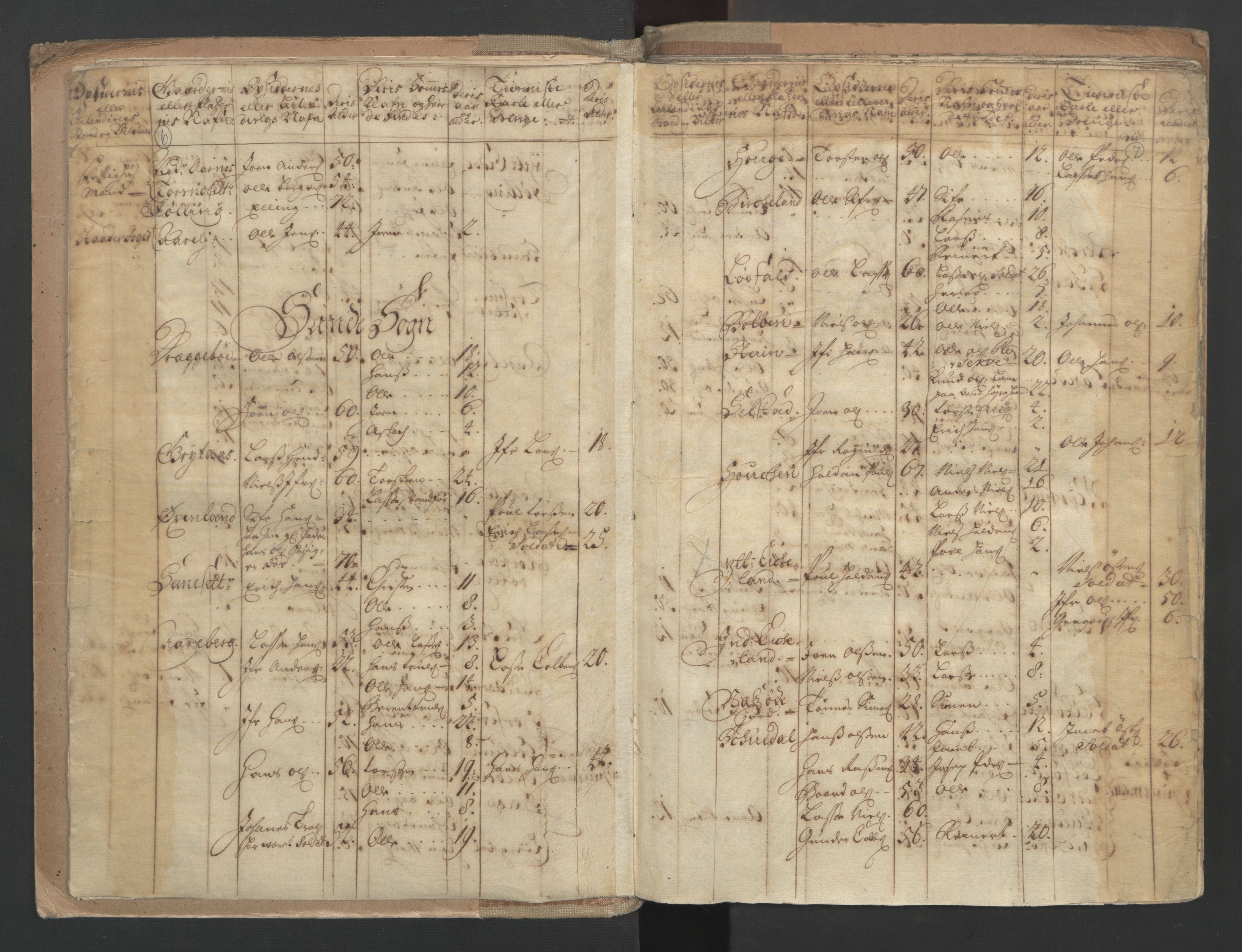 RA, Manntallet 1701, nr. 9: Sunnfjord fogderi, Nordfjord fogderi og Svanø birk, 1701, s. 6-7
