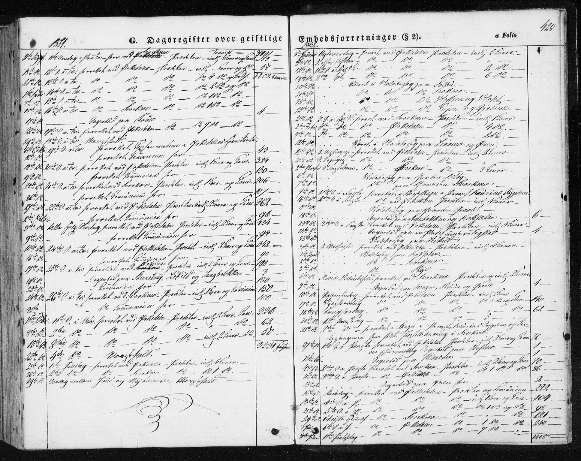 SAT, Ministerialprotokoller, klokkerbøker og fødselsregistre - Sør-Trøndelag, 668/L0806: Ministerialbok nr. 668A06, 1854-1869, s. 428