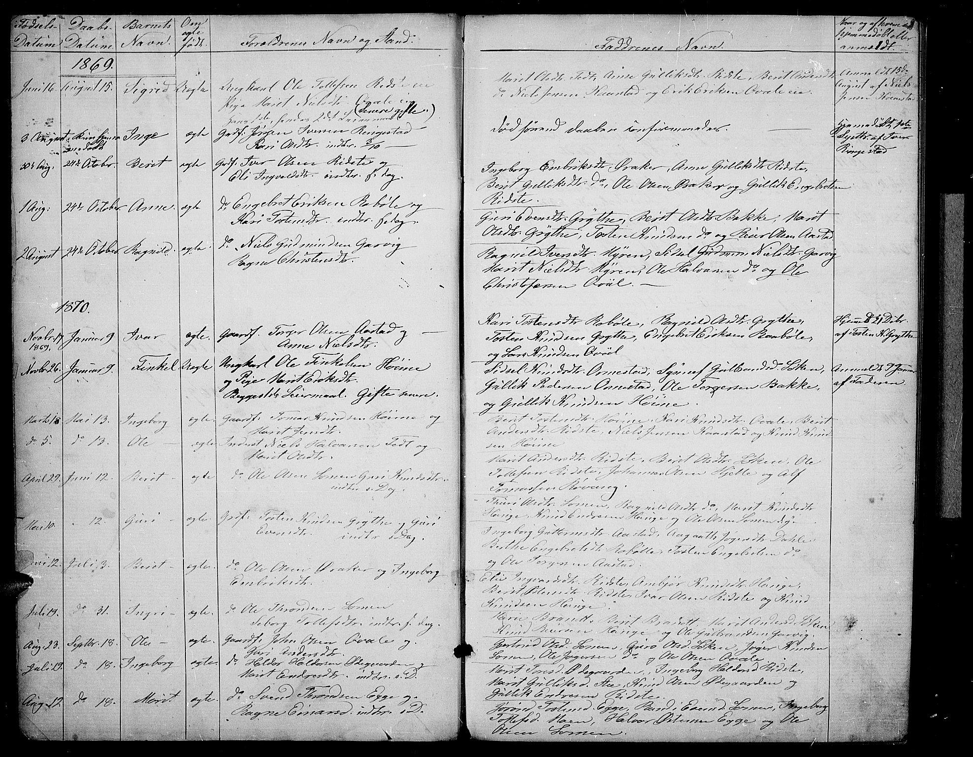 SAH, Vestre Slidre prestekontor, Klokkerbok nr. 2, 1869-1882, s. 2