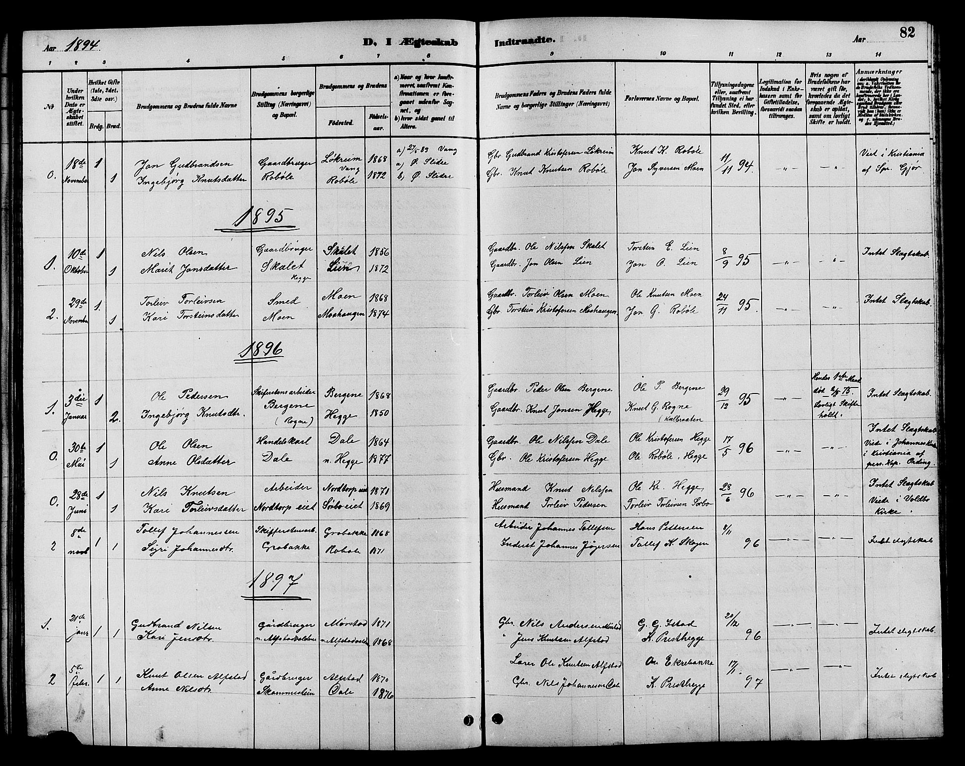 SAH, Øystre Slidre prestekontor, Klokkerbok nr. 4, 1887-1907, s. 82
