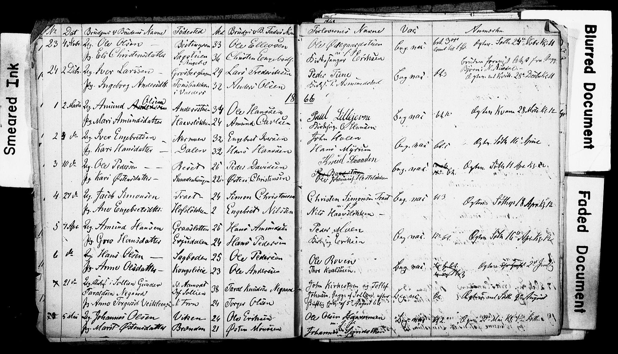 SAH, Nord-Fron prestekontor, Kladd til kirkebok nr. -, 1865-1872
