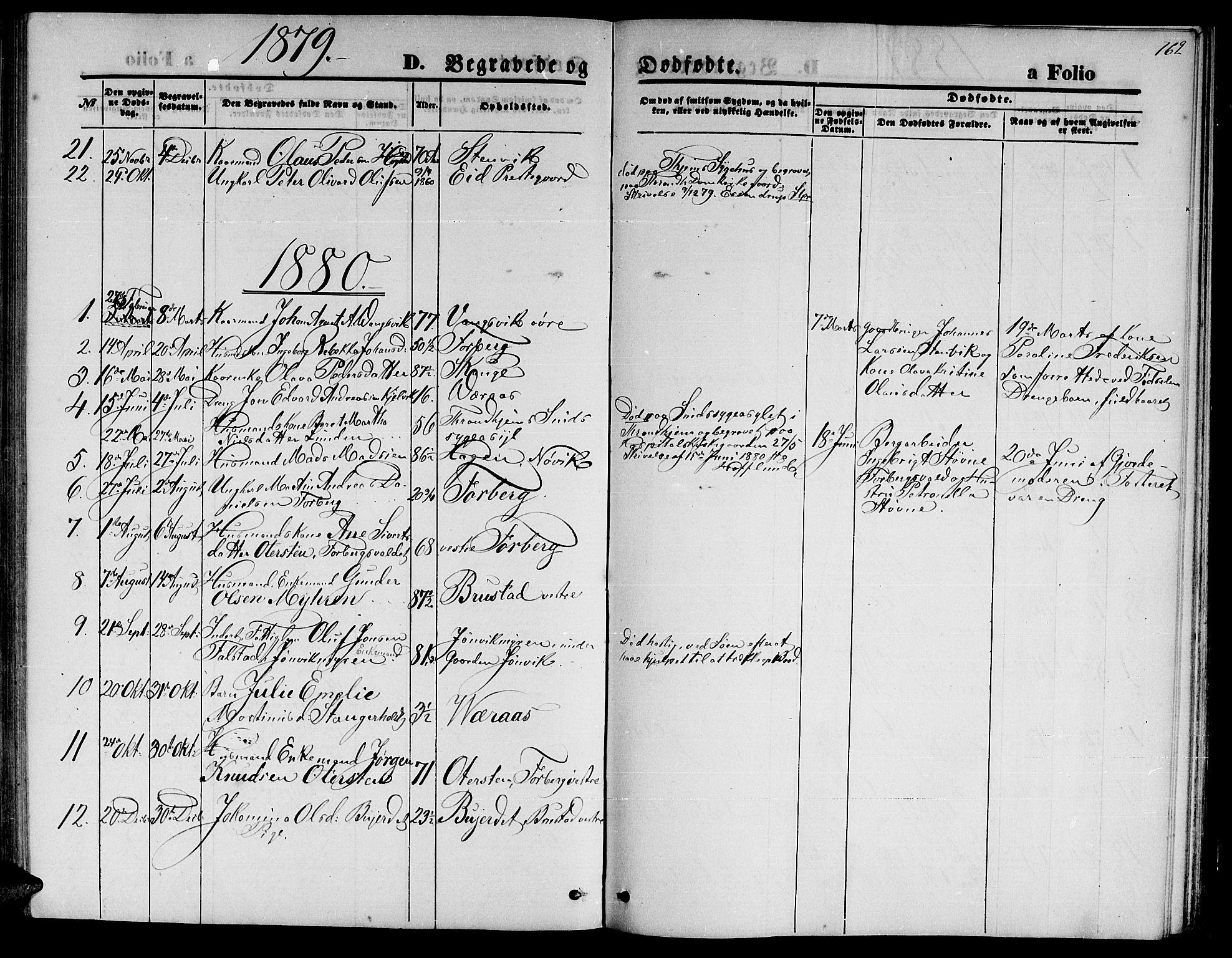 SAT, Ministerialprotokoller, klokkerbøker og fødselsregistre - Nord-Trøndelag, 722/L0225: Klokkerbok nr. 722C01, 1871-1888, s. 162
