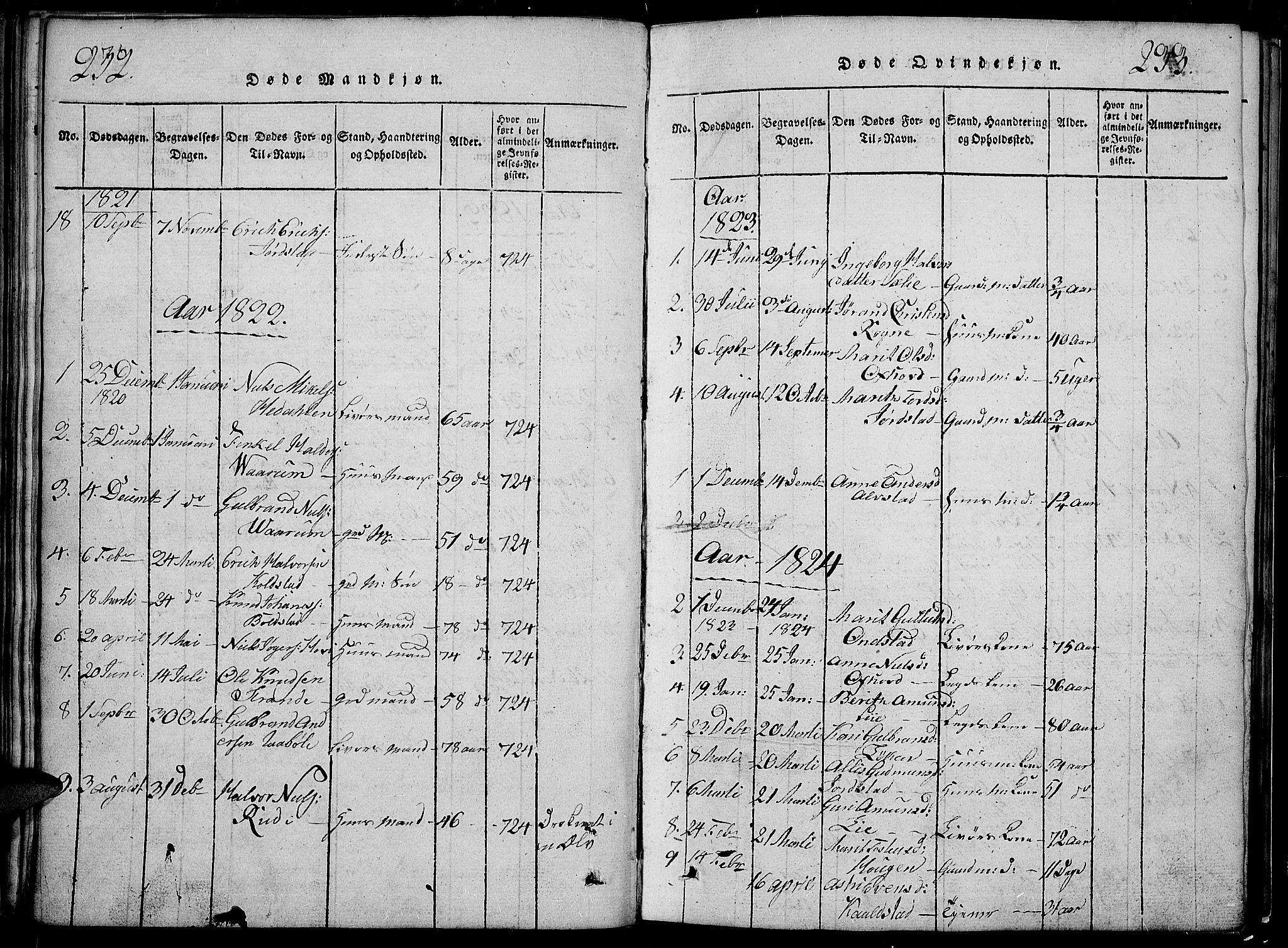 SAH, Slidre prestekontor, Klokkerbok nr. 2, 1814-1839, s. 232-233