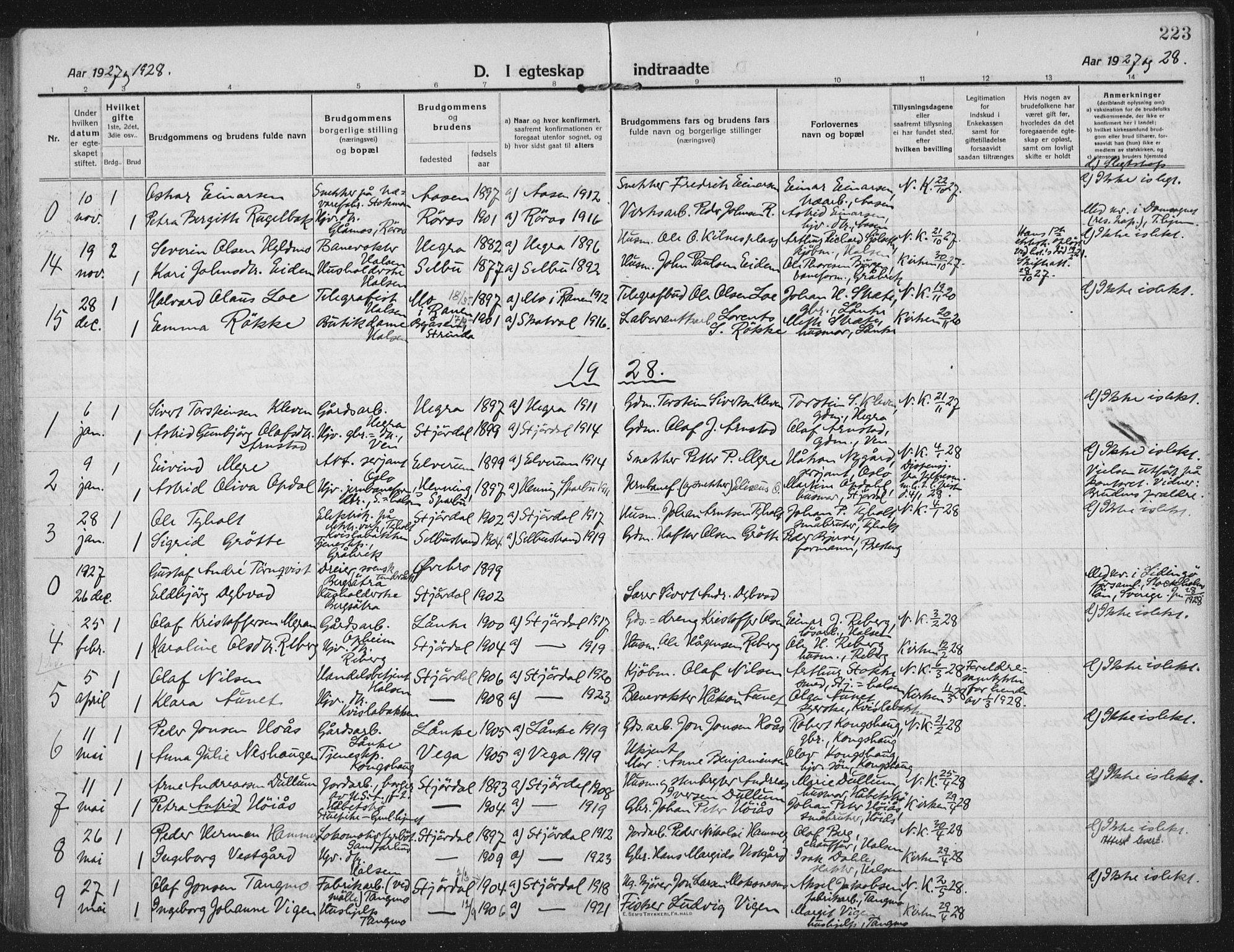 SAT, Ministerialprotokoller, klokkerbøker og fødselsregistre - Nord-Trøndelag, 709/L0083: Ministerialbok nr. 709A23, 1916-1928, s. 223