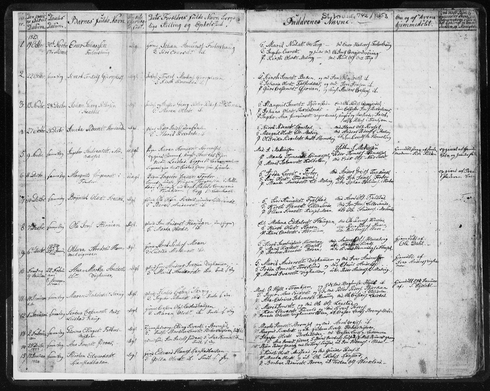 SAT, Ministerialprotokoller, klokkerbøker og fødselsregistre - Sør-Trøndelag, 616/L0404: Ministerialbok nr. 616A01, 1823-1831, s. 2