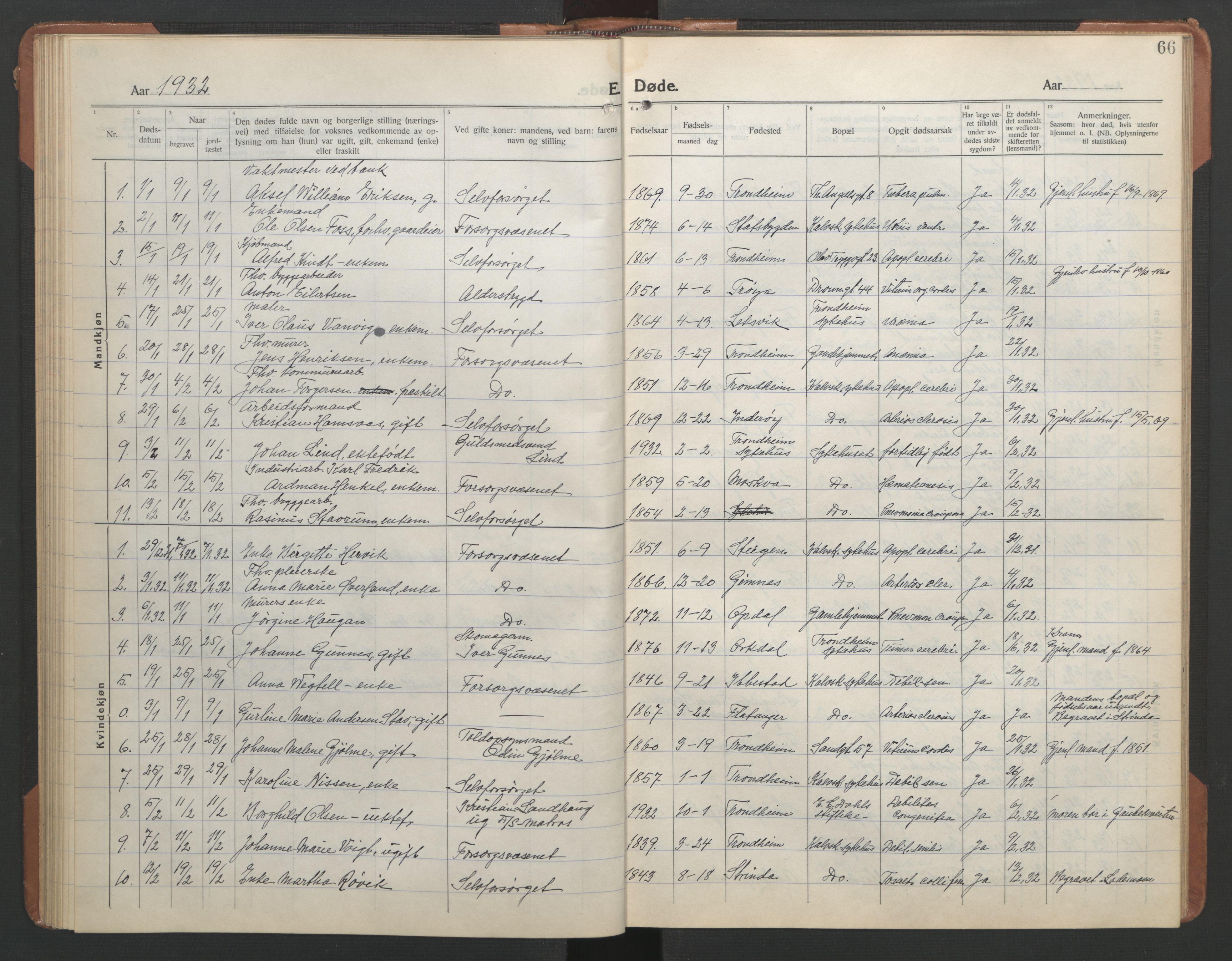 SAT, Ministerialprotokoller, klokkerbøker og fødselsregistre - Sør-Trøndelag, 602/L0150: Klokkerbok nr. 602C18, 1922-1949, s. 66