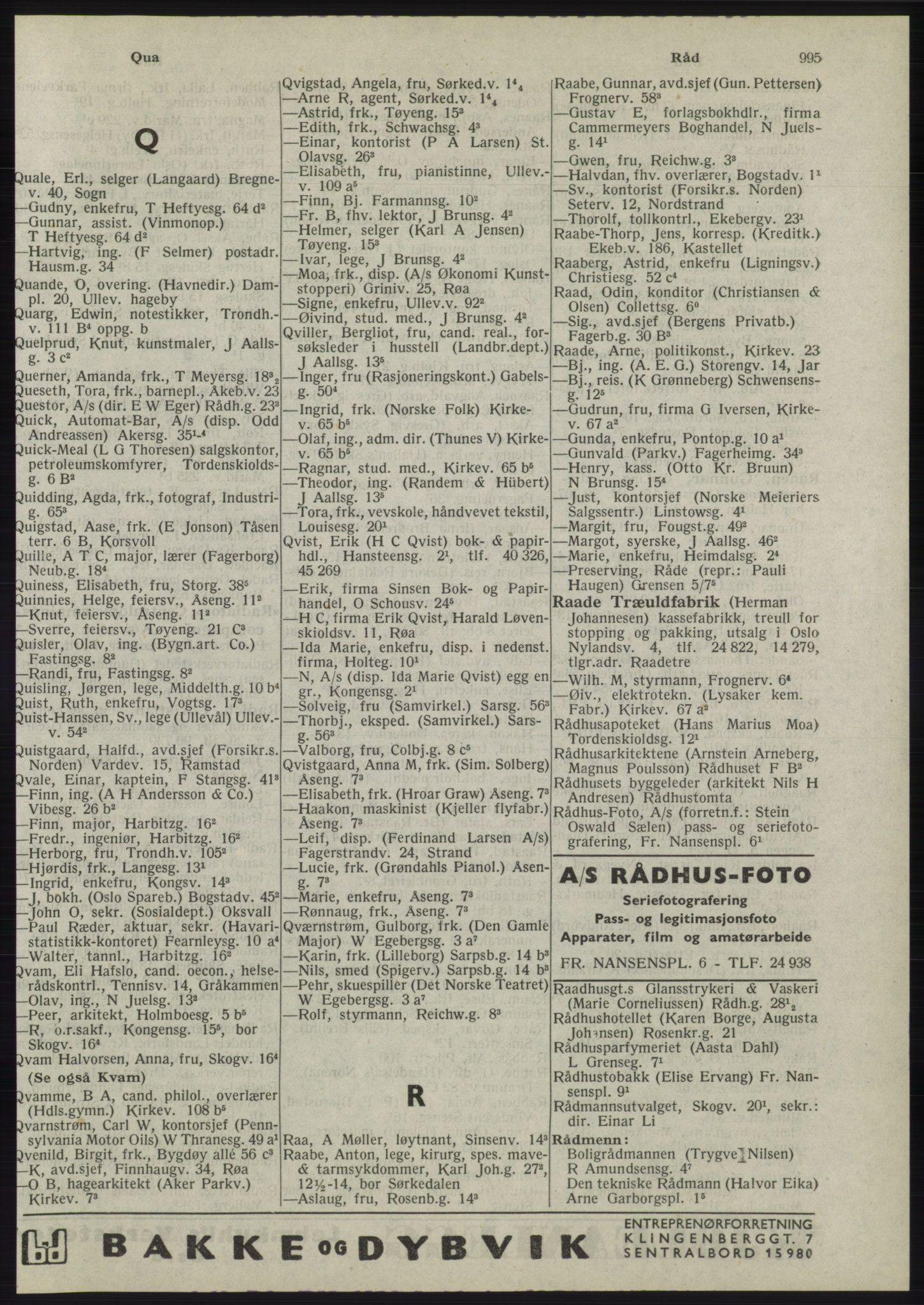 RA, Oslo adressebok (publikasjon)*, 1945, s. 995