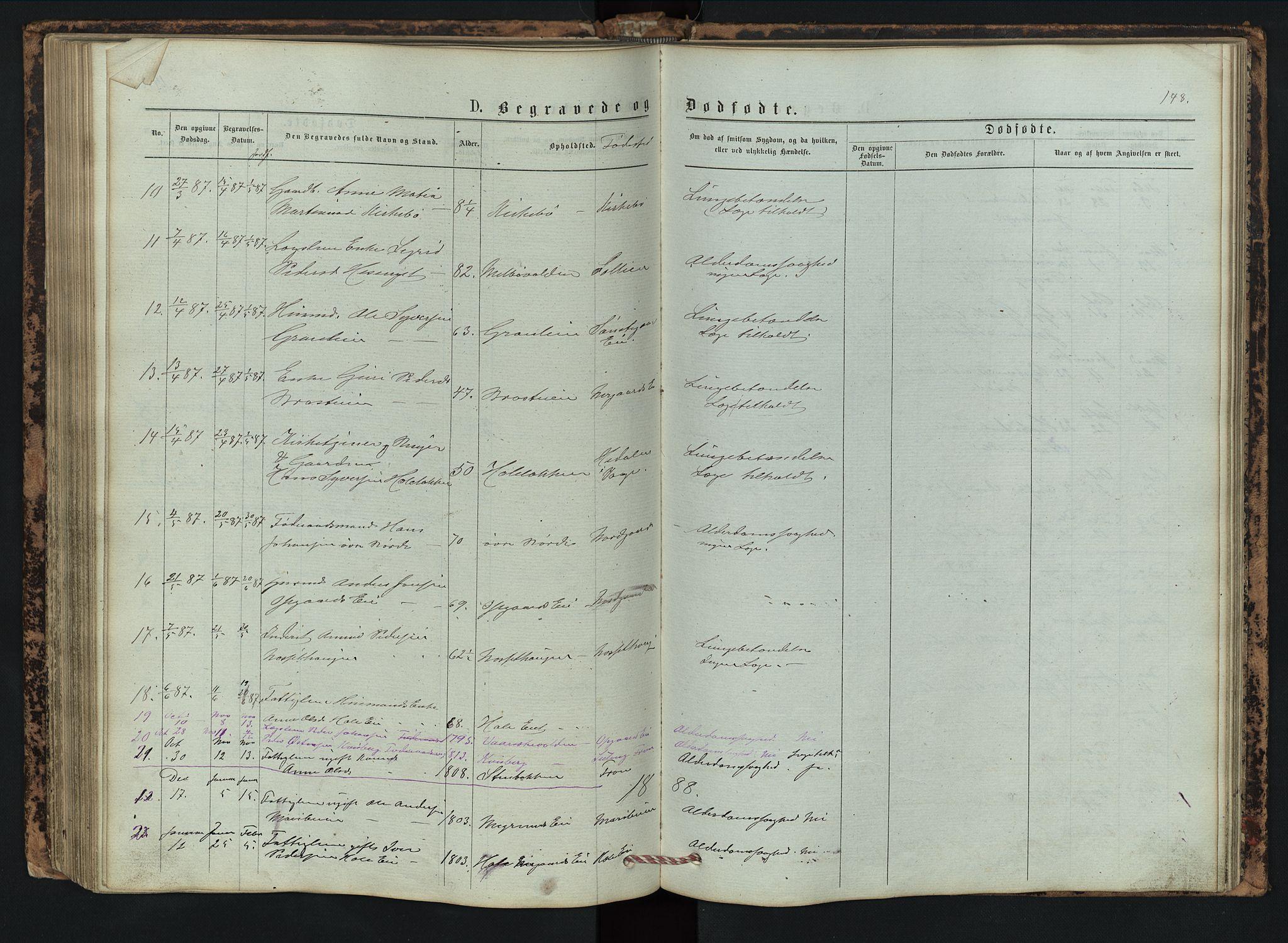 SAH, Vestre Gausdal prestekontor, Klokkerbok nr. 2, 1874-1897, s. 148