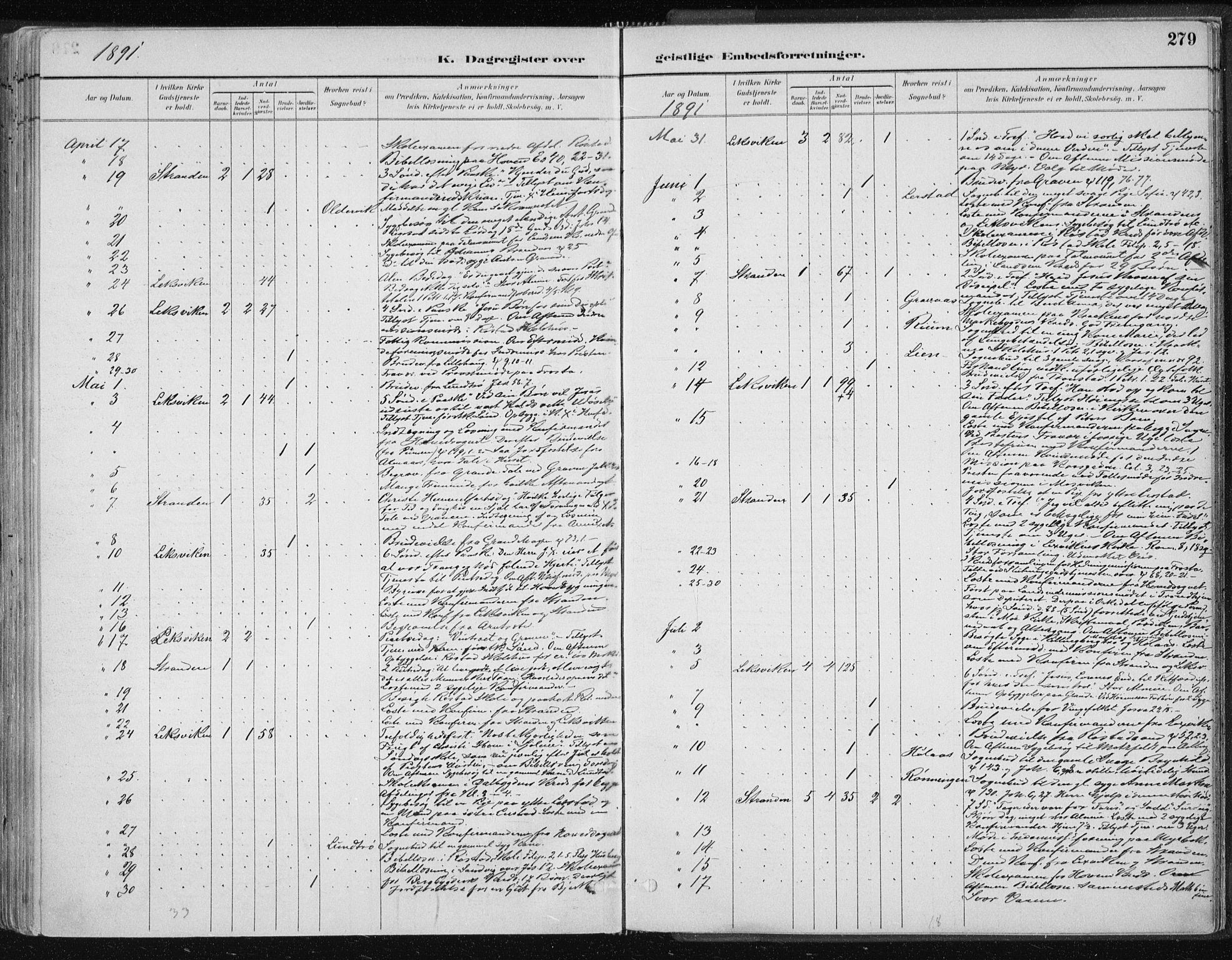 SAT, Ministerialprotokoller, klokkerbøker og fødselsregistre - Nord-Trøndelag, 701/L0010: Ministerialbok nr. 701A10, 1883-1899, s. 279