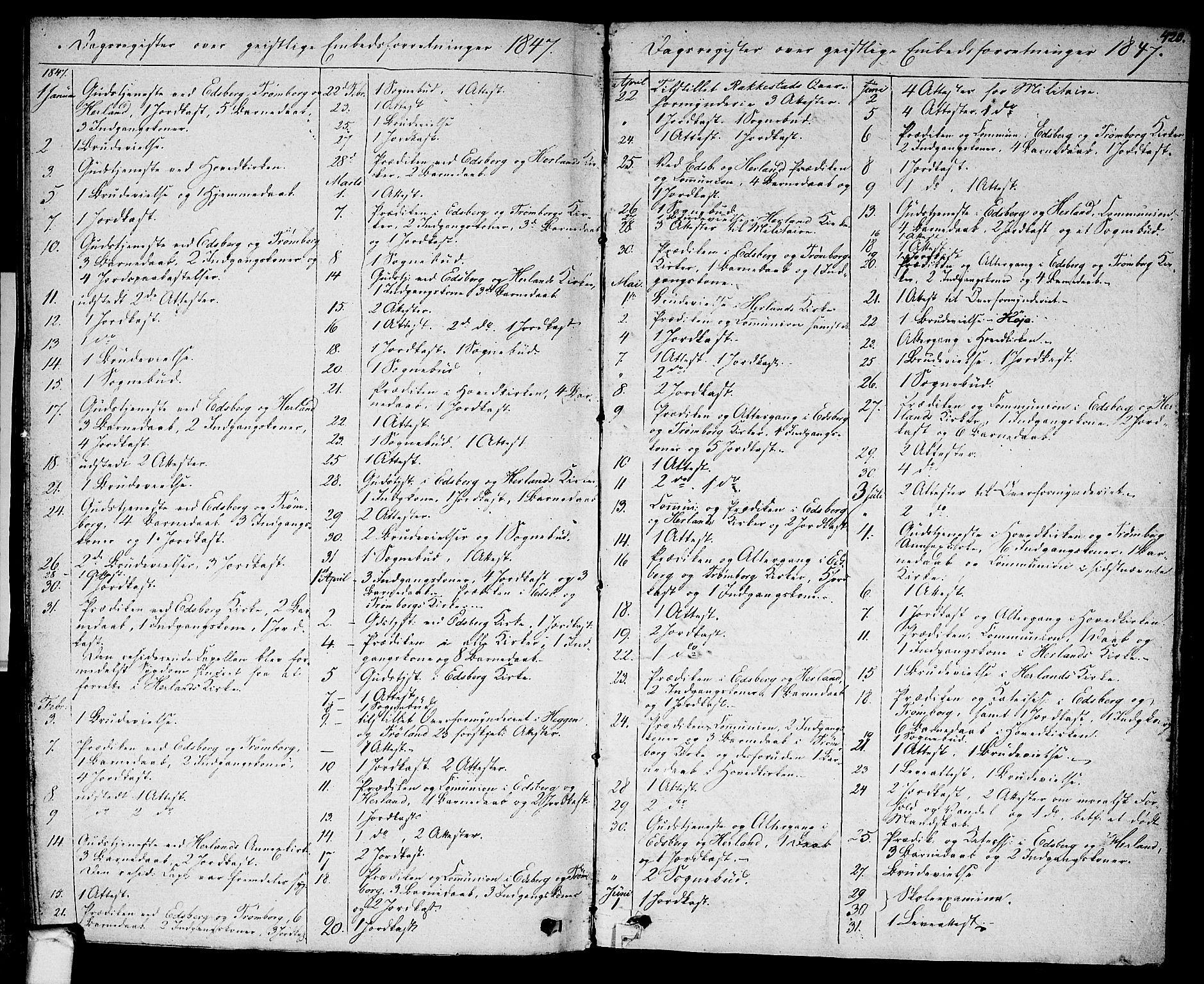 SAO, Eidsberg prestekontor Kirkebøker, F/Fa/L0008: Ministerialbok nr. I 8, 1832-1848, s. 420