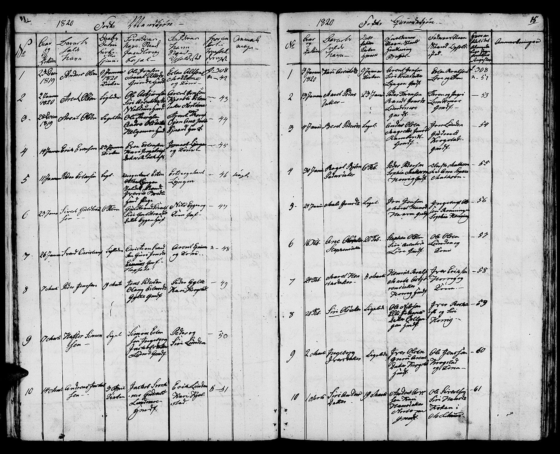SAT, Ministerialprotokoller, klokkerbøker og fødselsregistre - Sør-Trøndelag, 692/L1108: Klokkerbok nr. 692C03, 1816-1833, s. 15