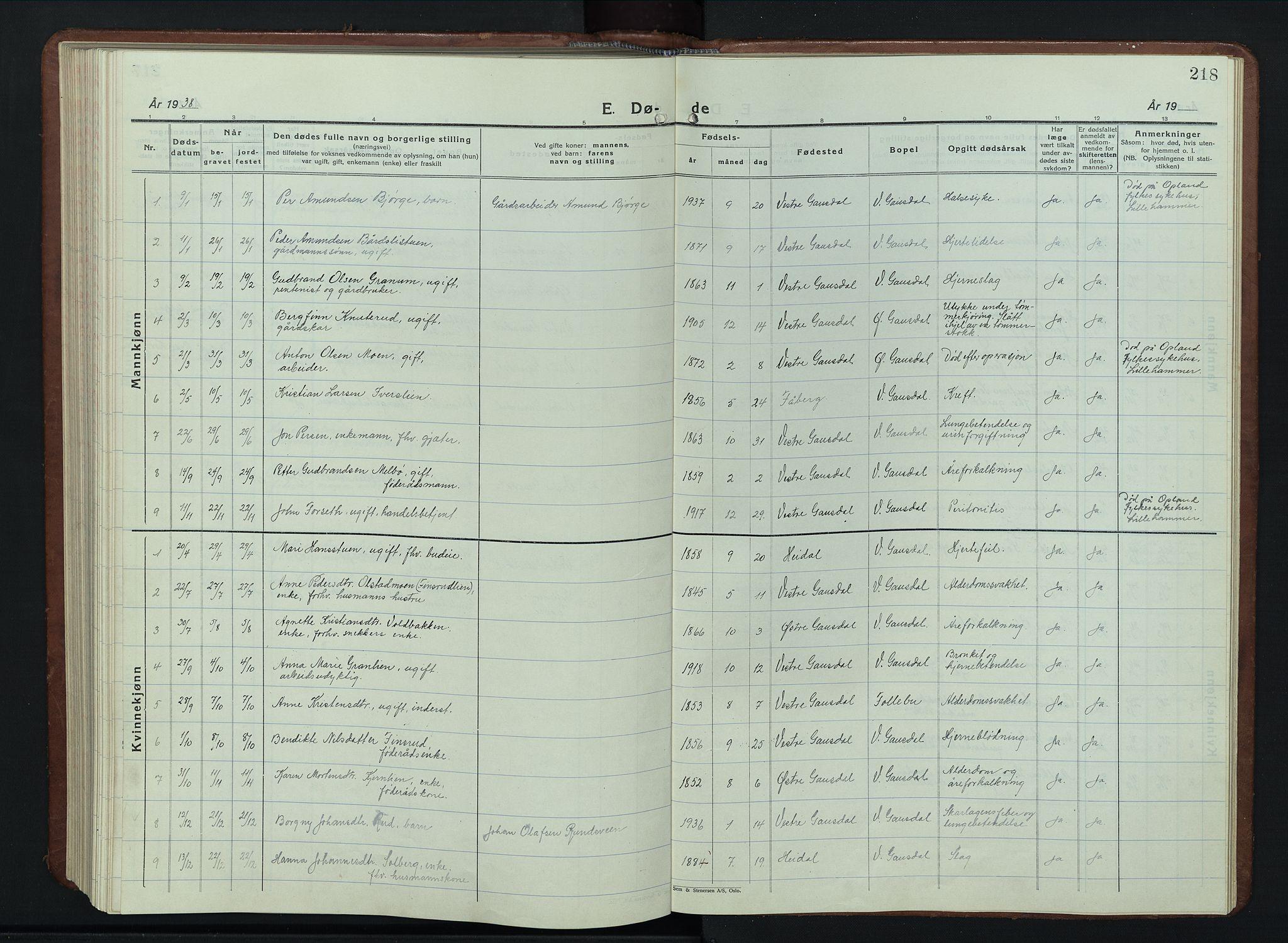 SAH, Vestre Gausdal prestekontor, Klokkerbok nr. 5, 1926-1955, s. 218