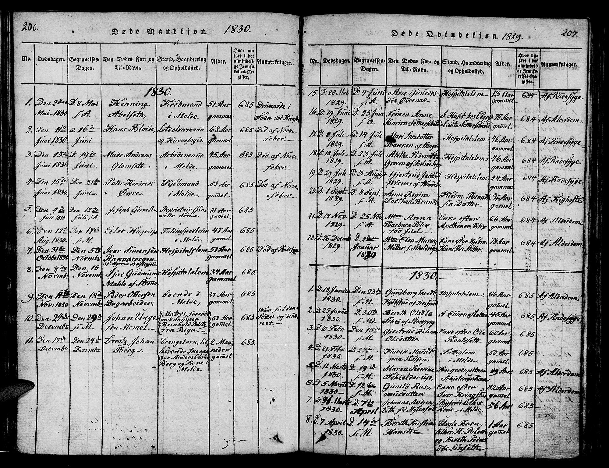 SAT, Ministerialprotokoller, klokkerbøker og fødselsregistre - Møre og Romsdal, 558/L0700: Klokkerbok nr. 558C01, 1818-1868, s. 206-207