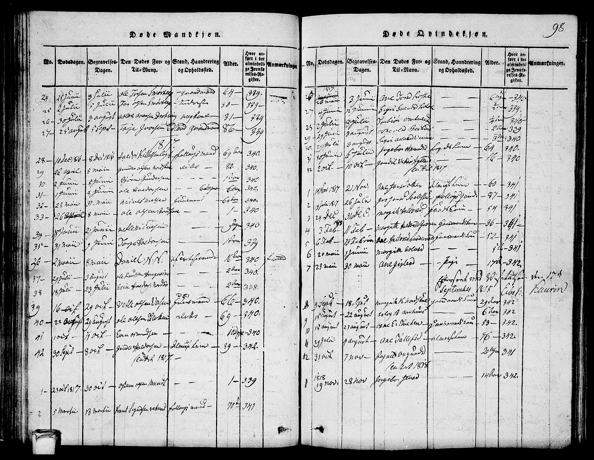 SAKO, Vinje kirkebøker, G/Ga/L0001: Klokkerbok nr. I 1, 1814-1843, s. 98