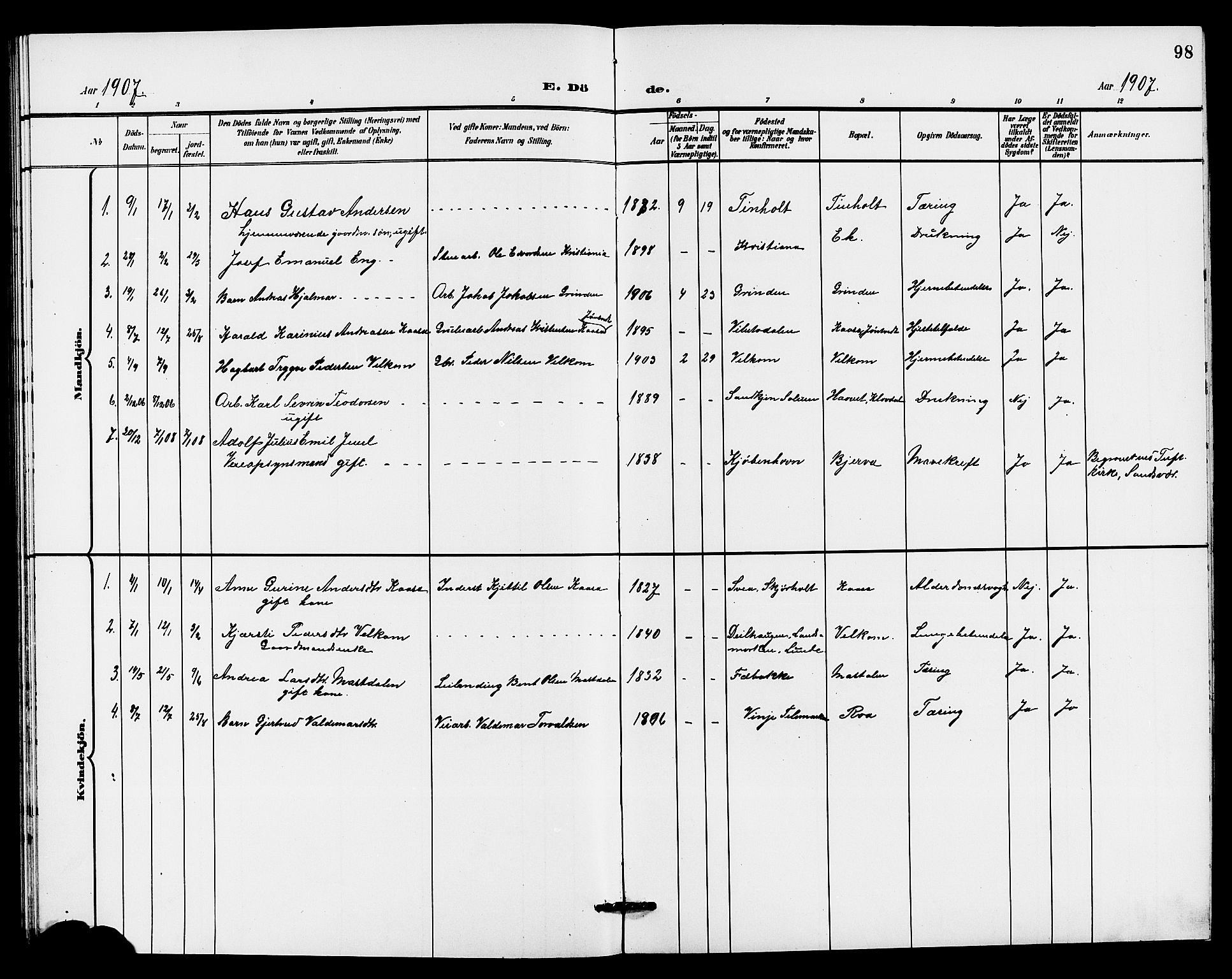SAKO, Holla kirkebøker, G/Gb/L0002: Klokkerbok nr. II 2, 1897-1913, s. 98
