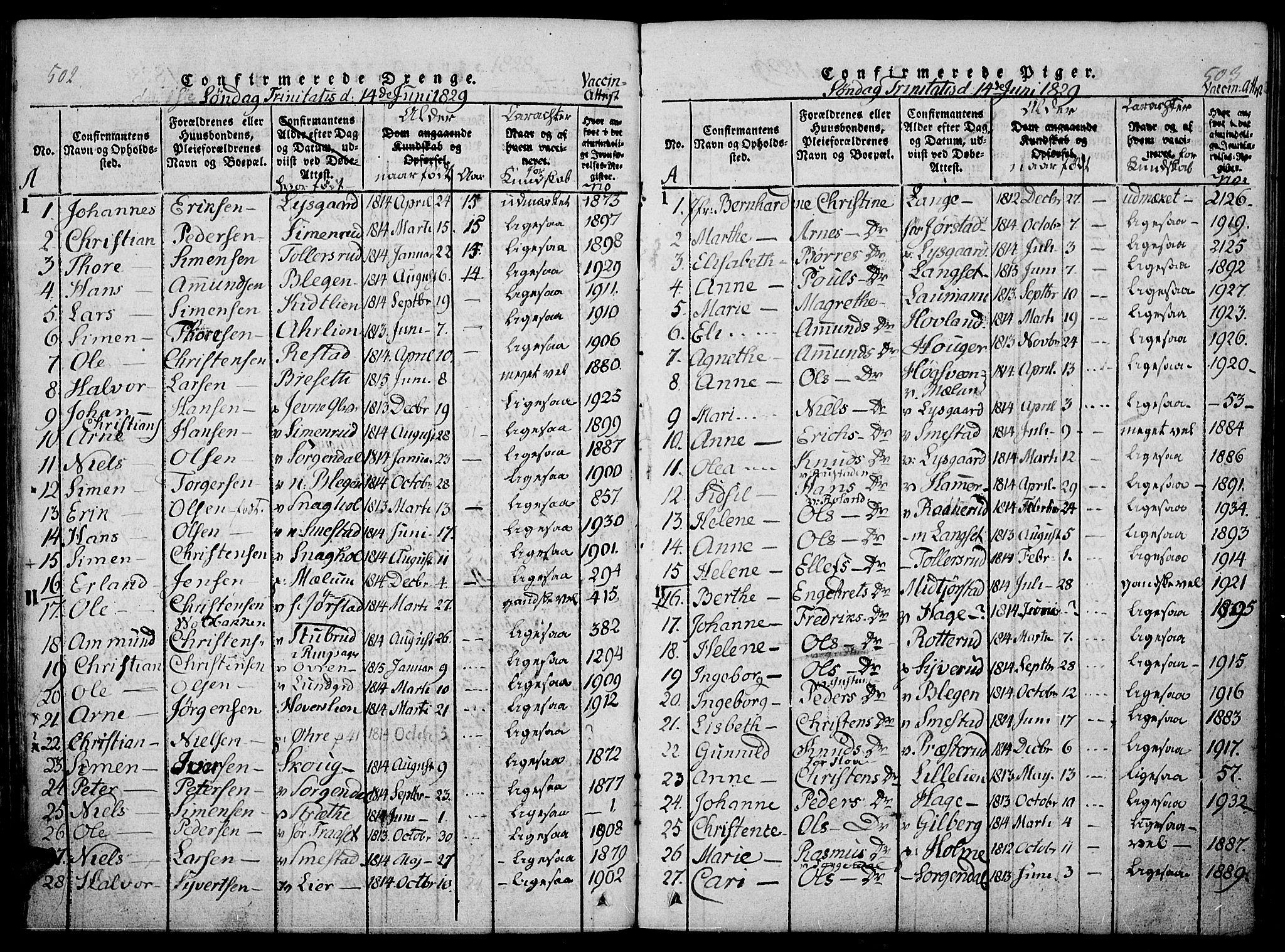 SAH, Fåberg prestekontor, Ministerialbok nr. 3, 1818-1833, s. 502-503