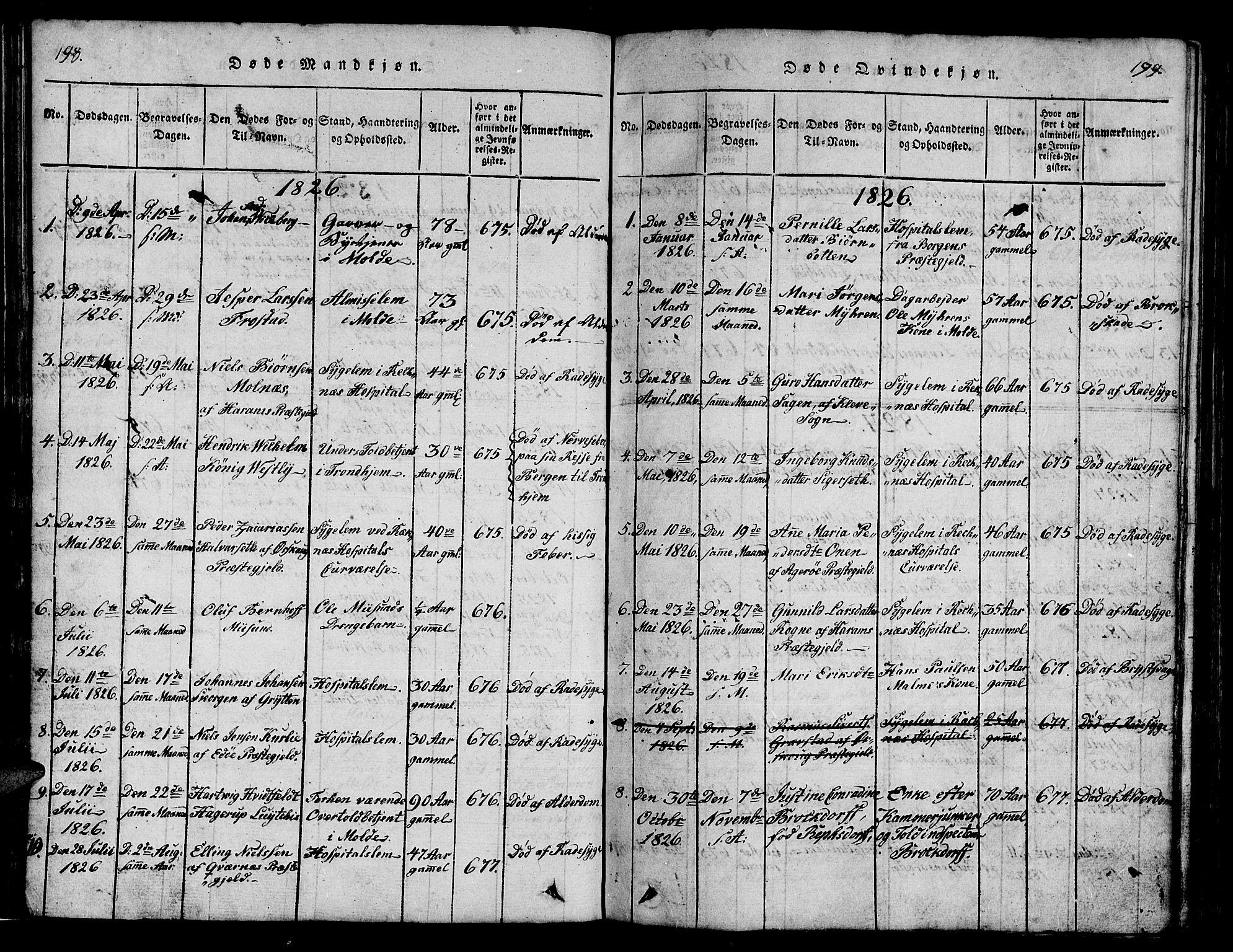 SAT, Ministerialprotokoller, klokkerbøker og fødselsregistre - Møre og Romsdal, 558/L0700: Klokkerbok nr. 558C01, 1818-1868, s. 198-199